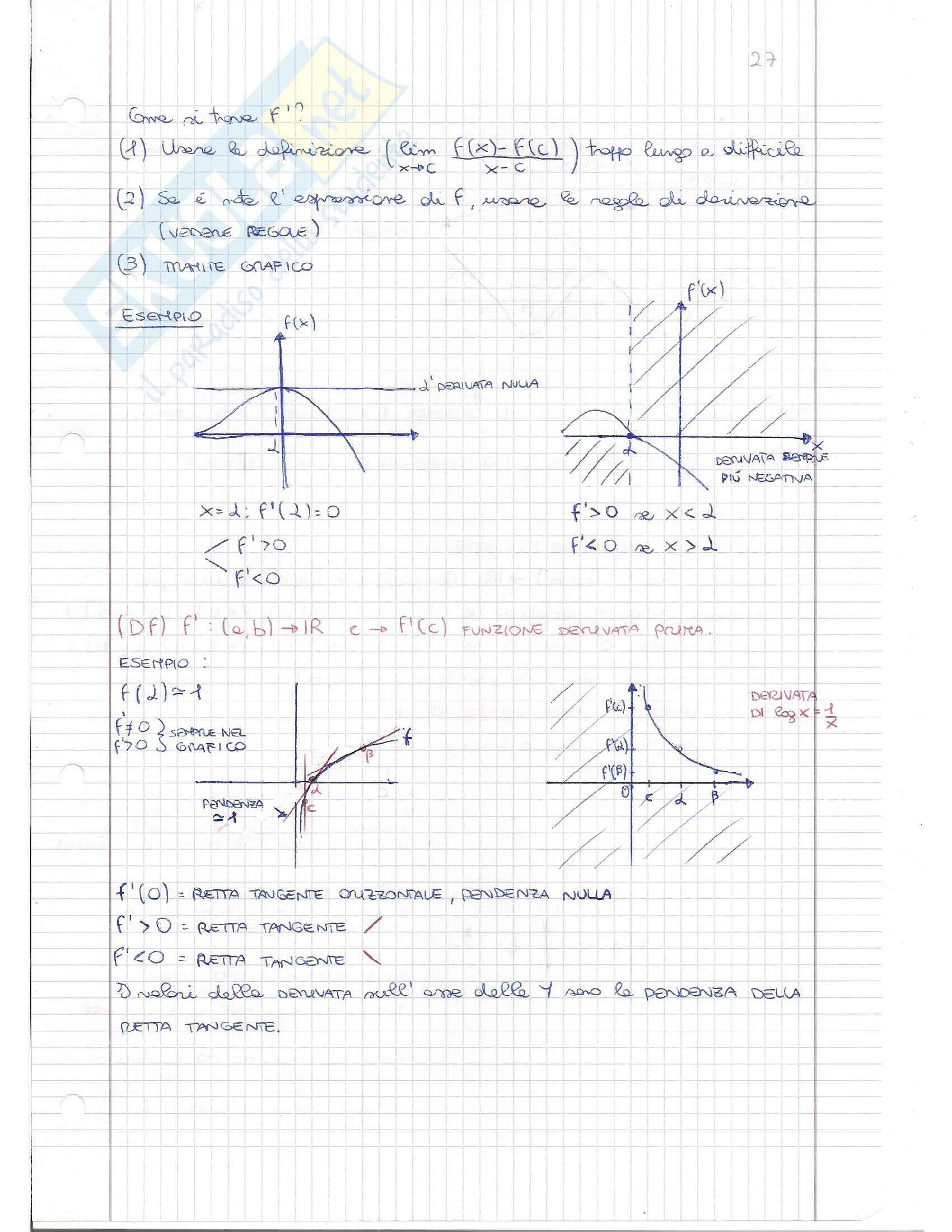 Derivate e altri argomenti, Analisi matematica I Pag. 6