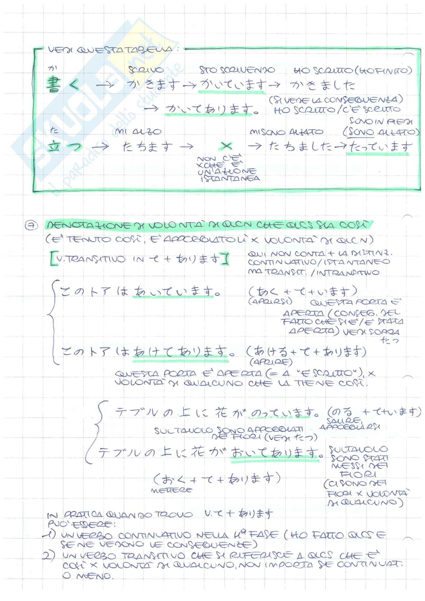 Lingua giapponese 1 - la grammatica giapponese Pag. 6