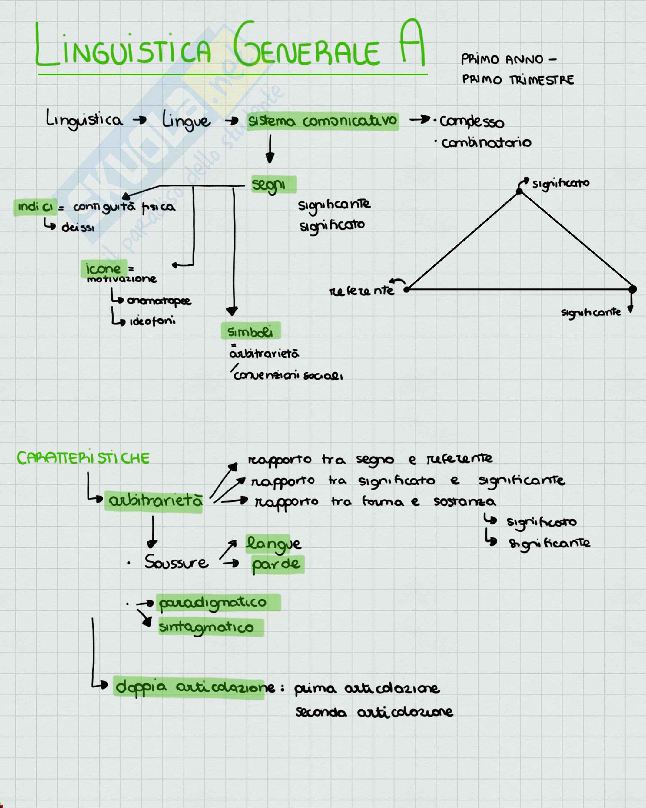 Schema Linguistica generale