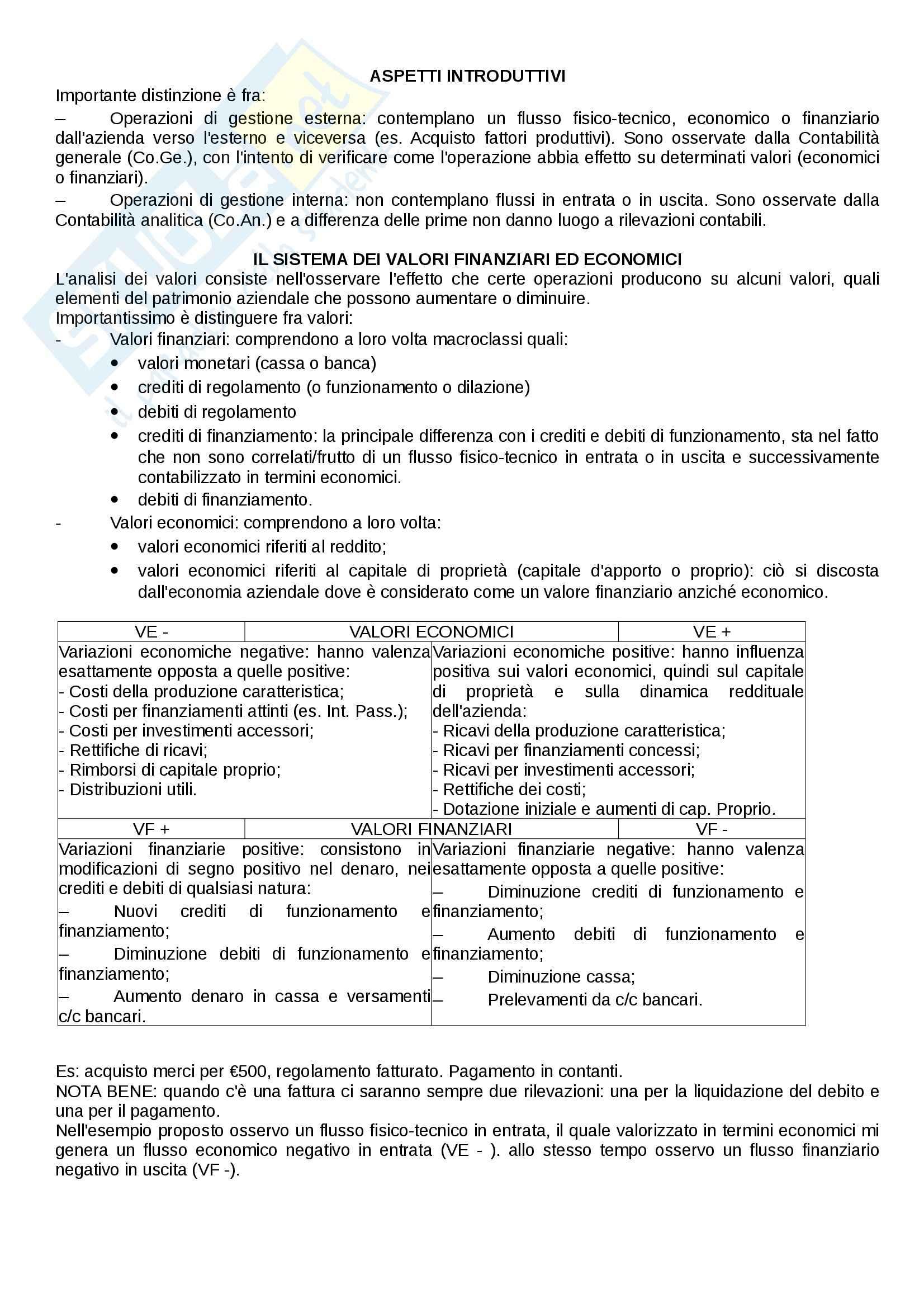 Riassunto esame Ragioneria generale, prof. Poli, libro consigliato Introduzione alla contabilità di impresa, Marchi (prima parte)
