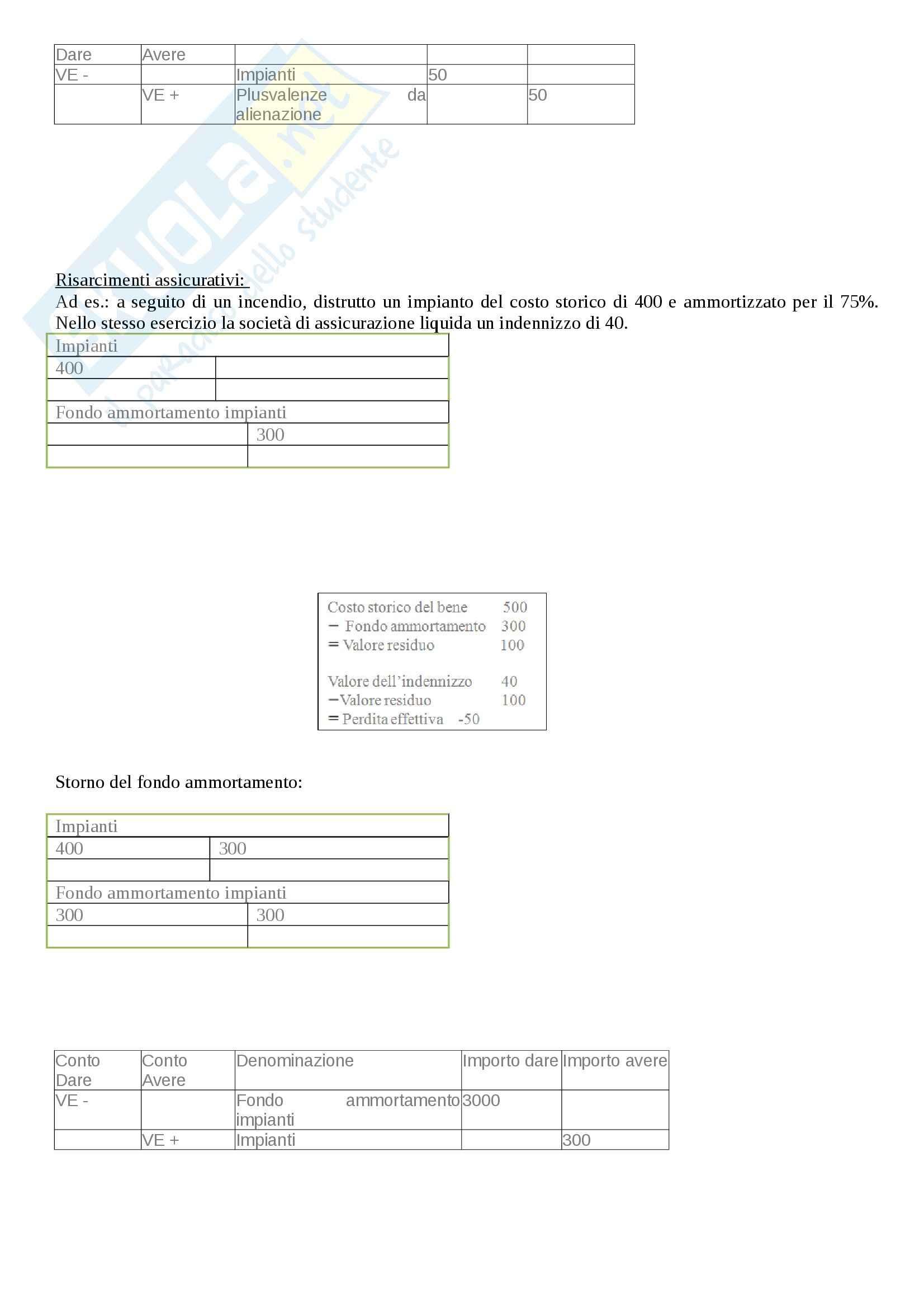 Riassunto esame Ragioneria generale, prof. Poli, libro consigliato Introduzione alla contabilità di impresa, Marchi (prima parte) Pag. 51