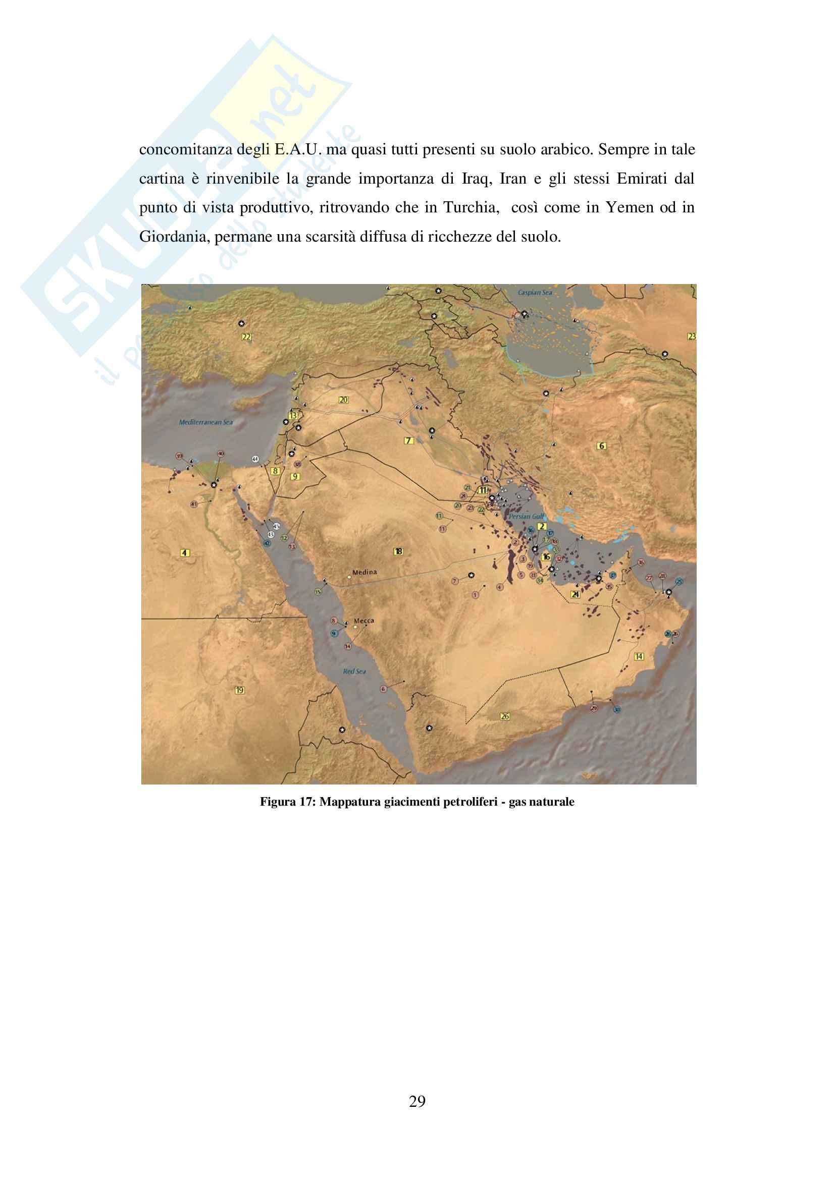 Tesi - Medio Oriente Nuova Frontiera delle Energie Rinnovabili Pag. 31