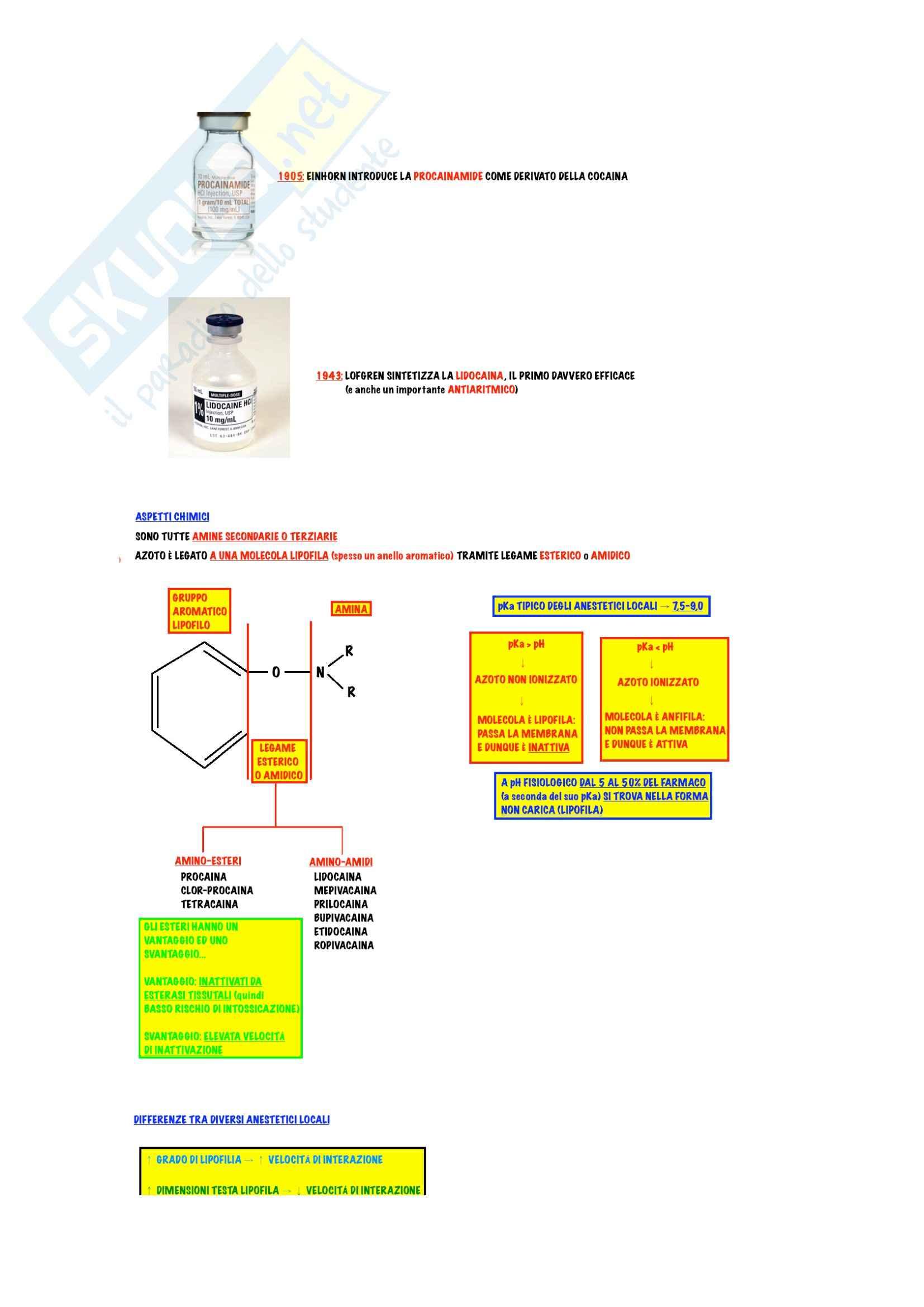 Farmacologia - anestetici locali Pag. 2
