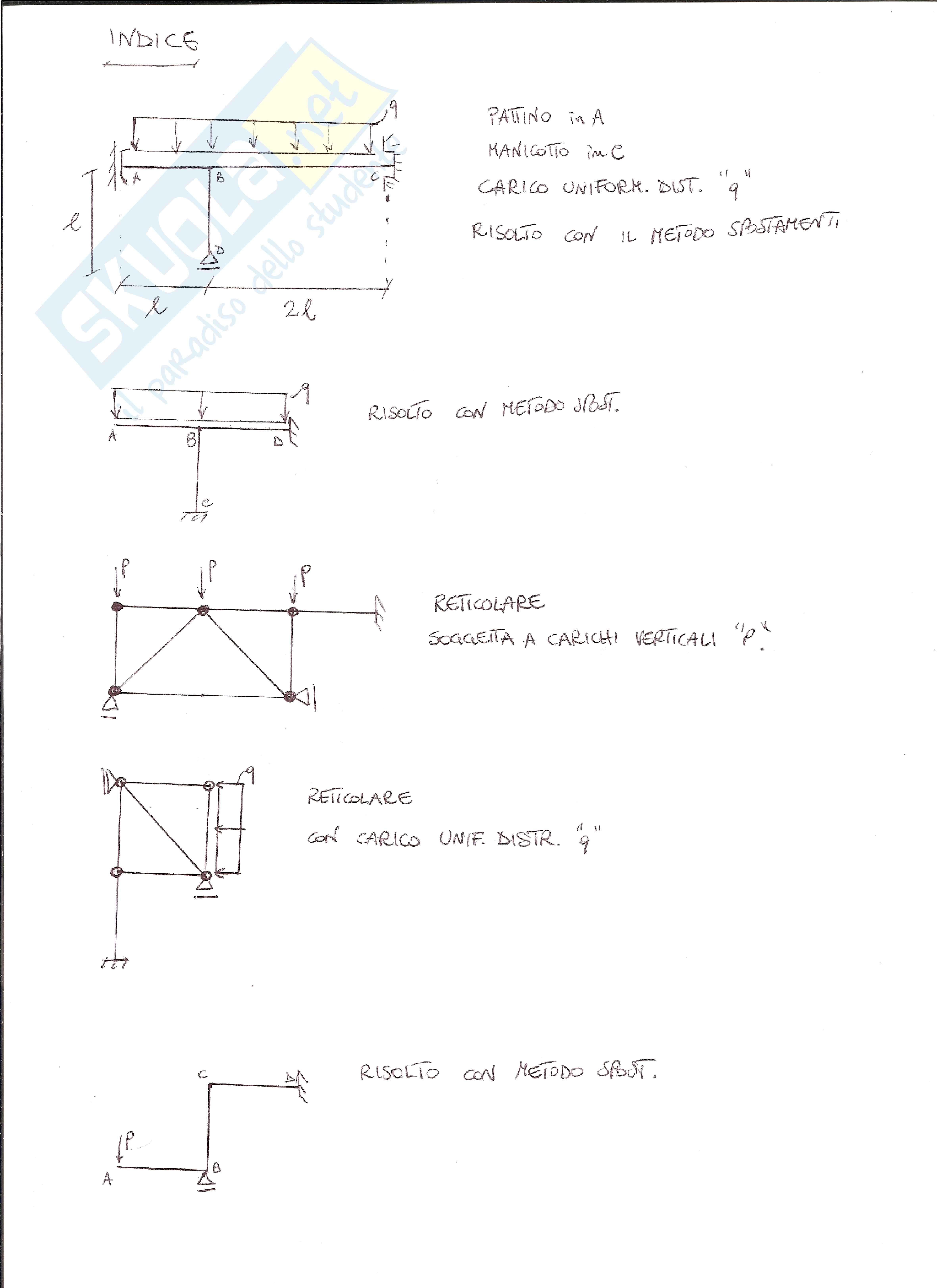 Travi svolte - Scienza delle costruzioni