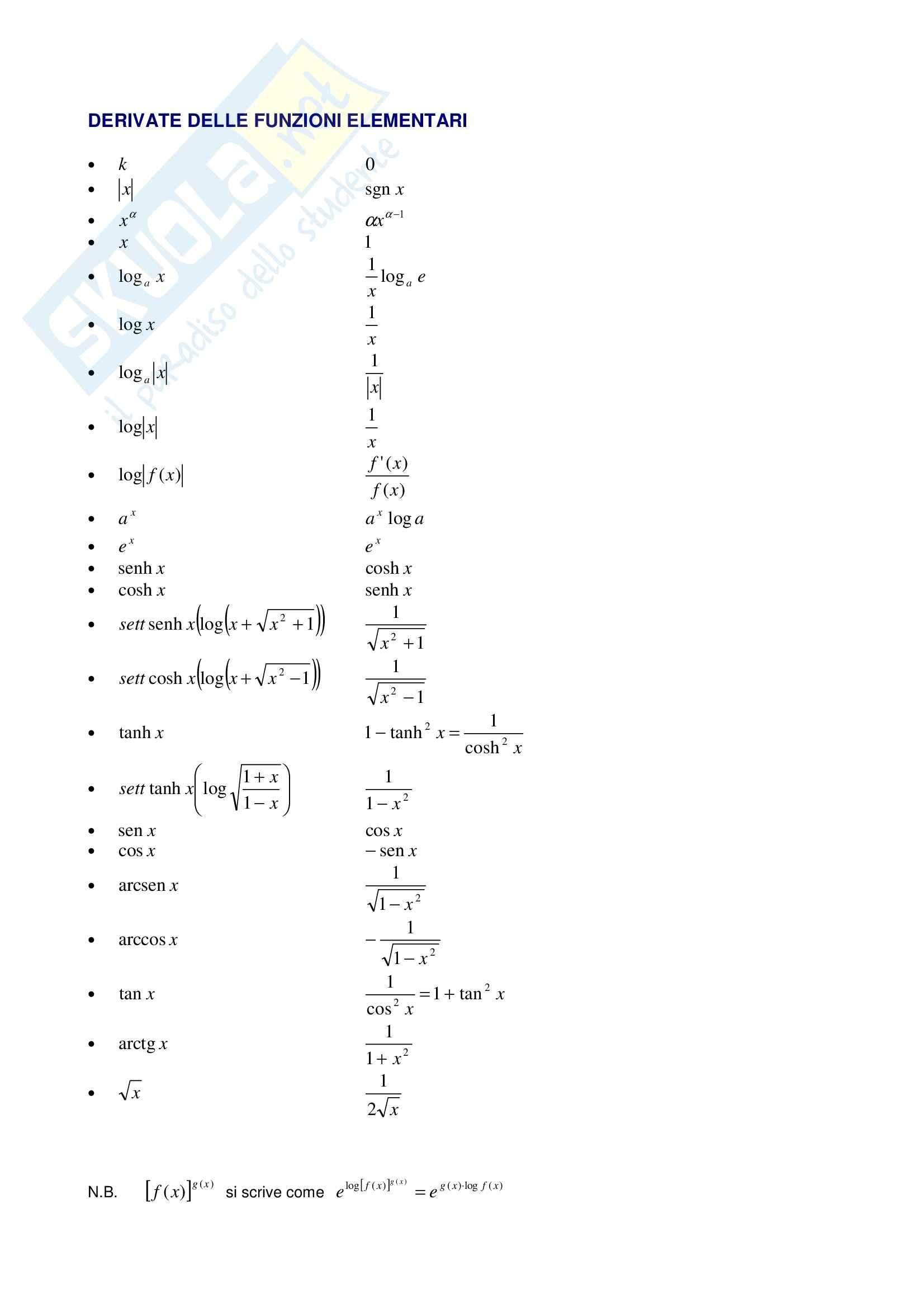 Analisi matematica I - derivate delle funzioni elementari