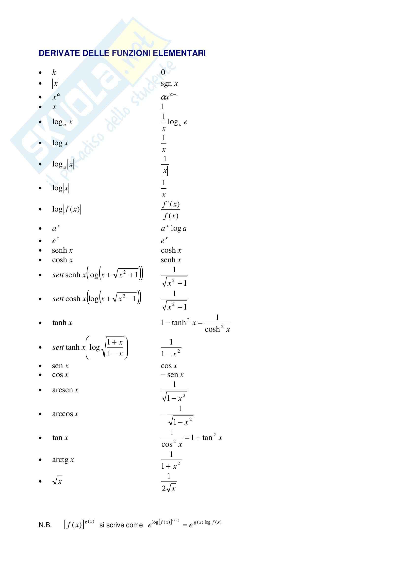 appunto L. Rossi Analisi matematica I