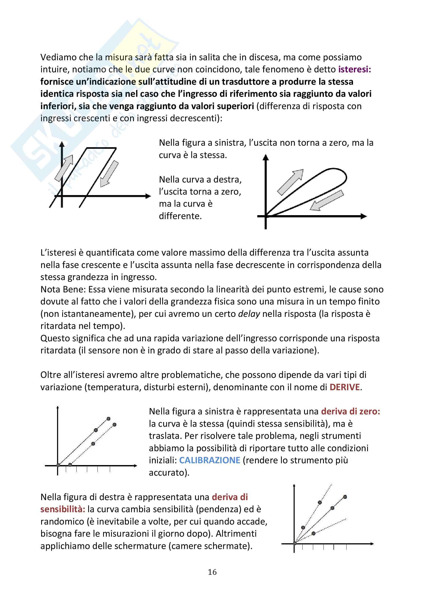 Misure Meccaniche e Collaudi Pag. 16
