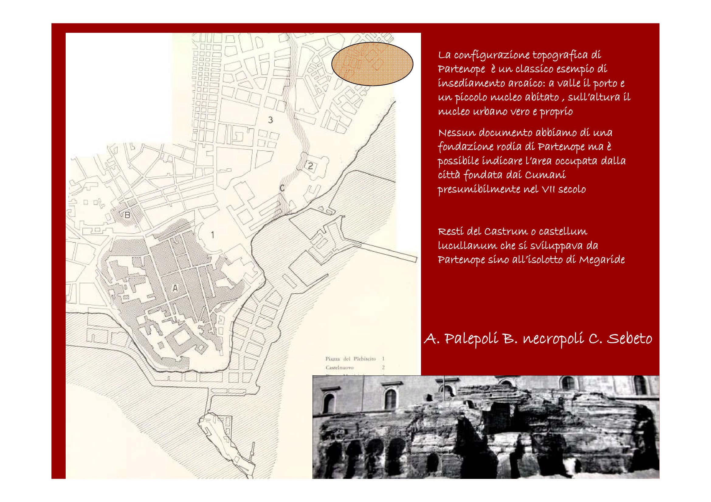 Archeologia a Napoli - Configurazione topografica