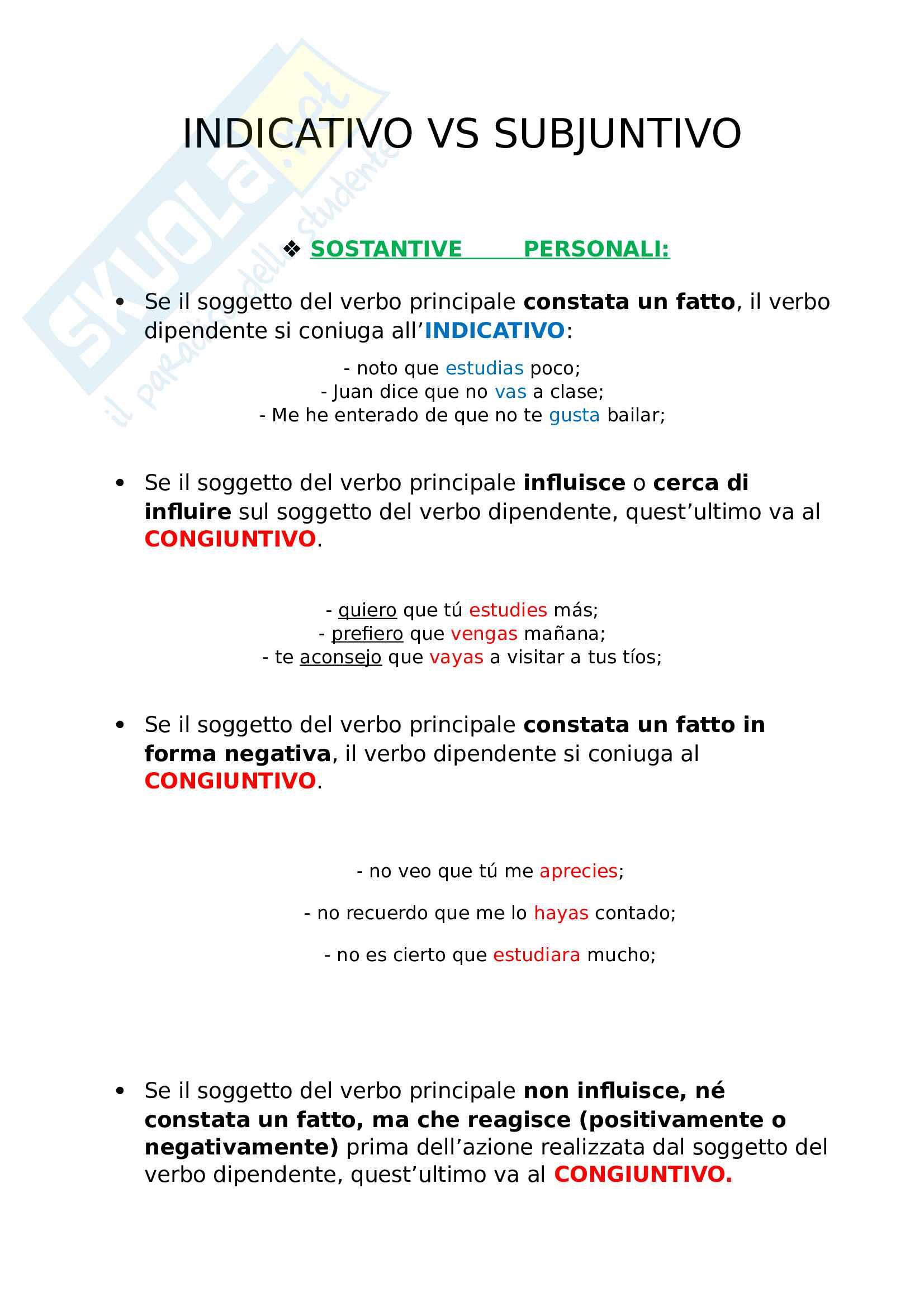 Uso del subjuntivo - Spagnolo