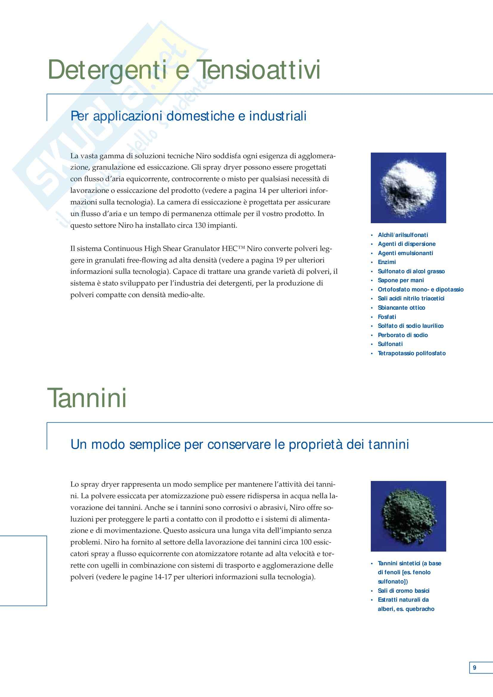 Tecnica farmaceutica - tecnologie di spray drying Pag. 11
