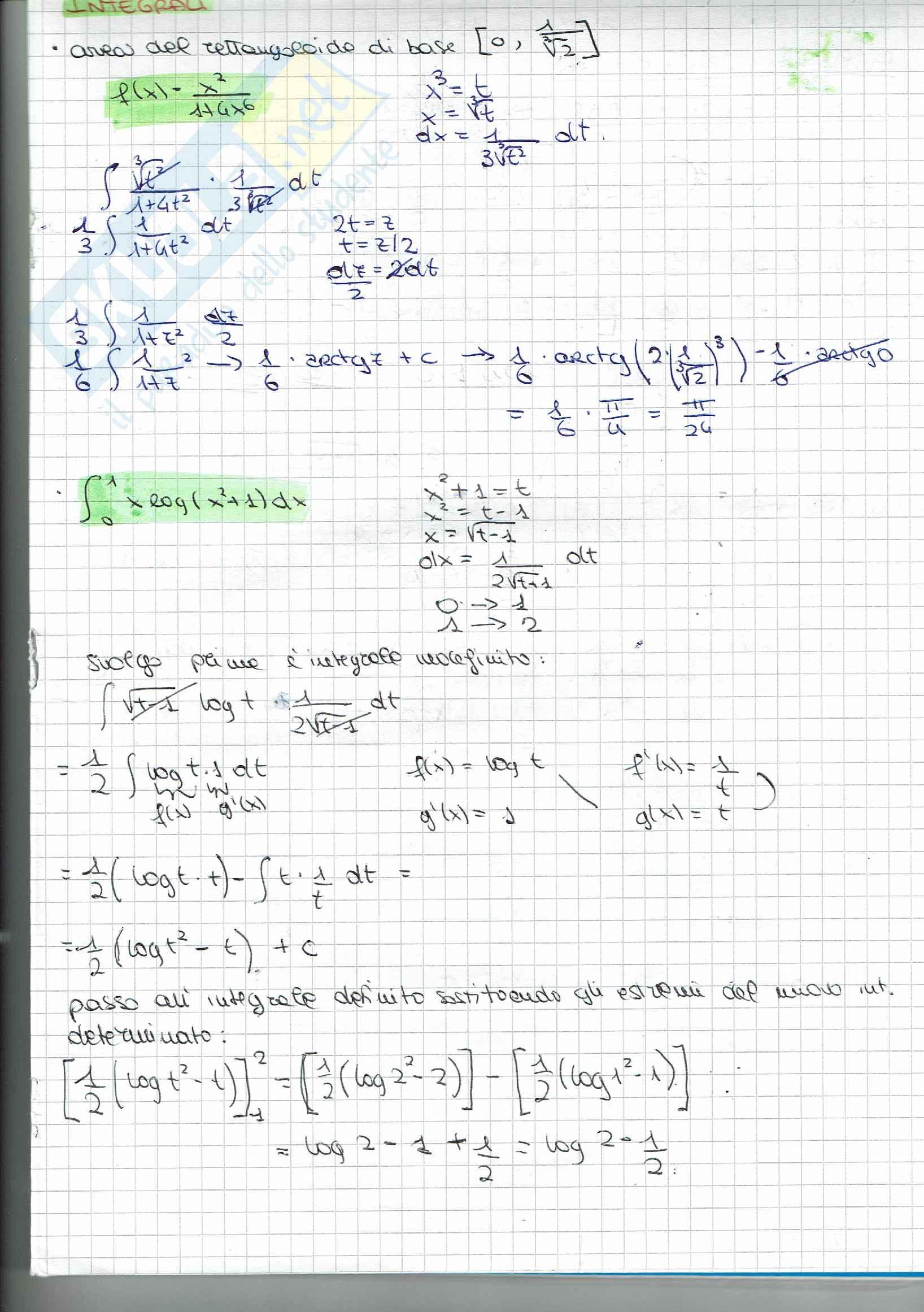 Esercizi svolti integrali
