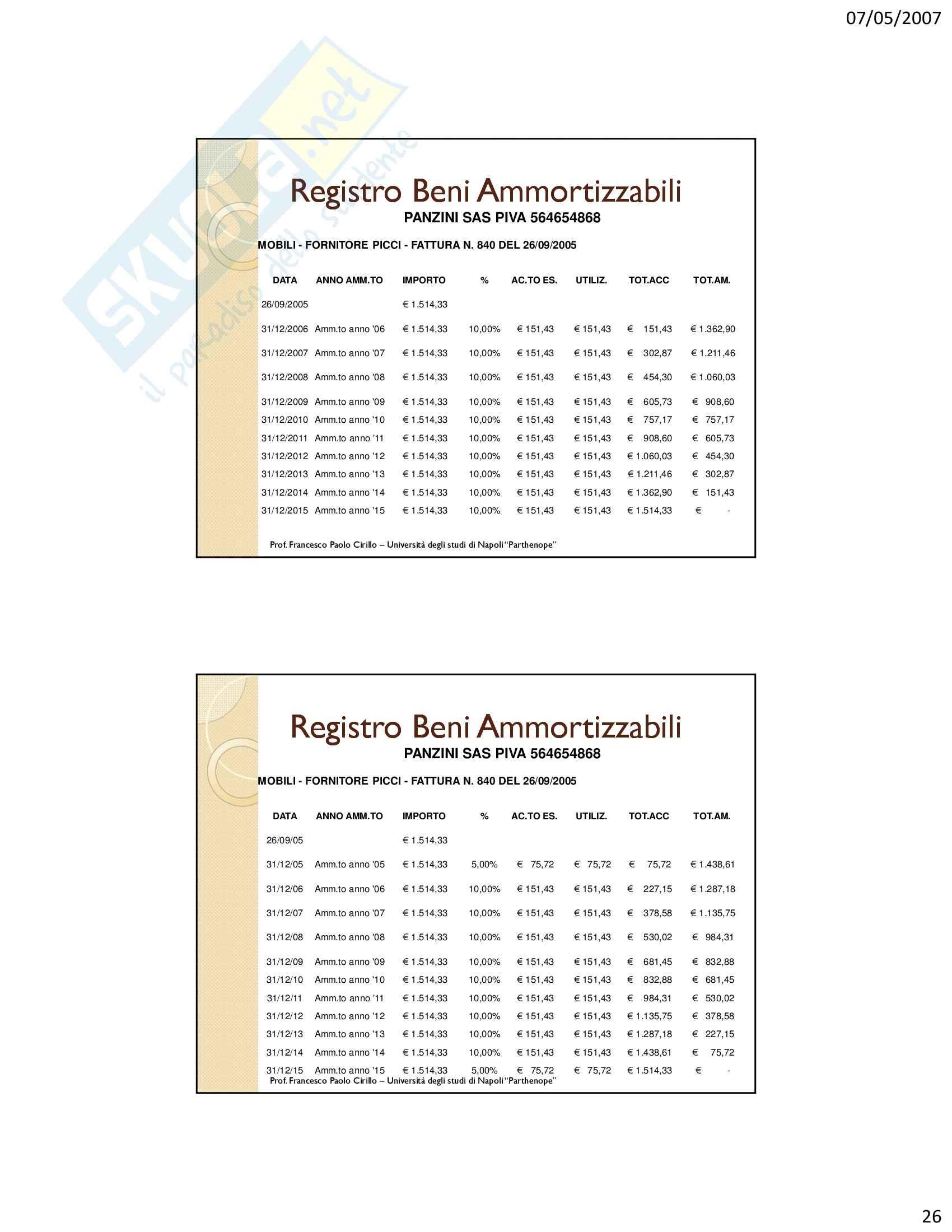 Ragioneria - immobilizzazioni immateriali e materiali - Appunti Pag. 26