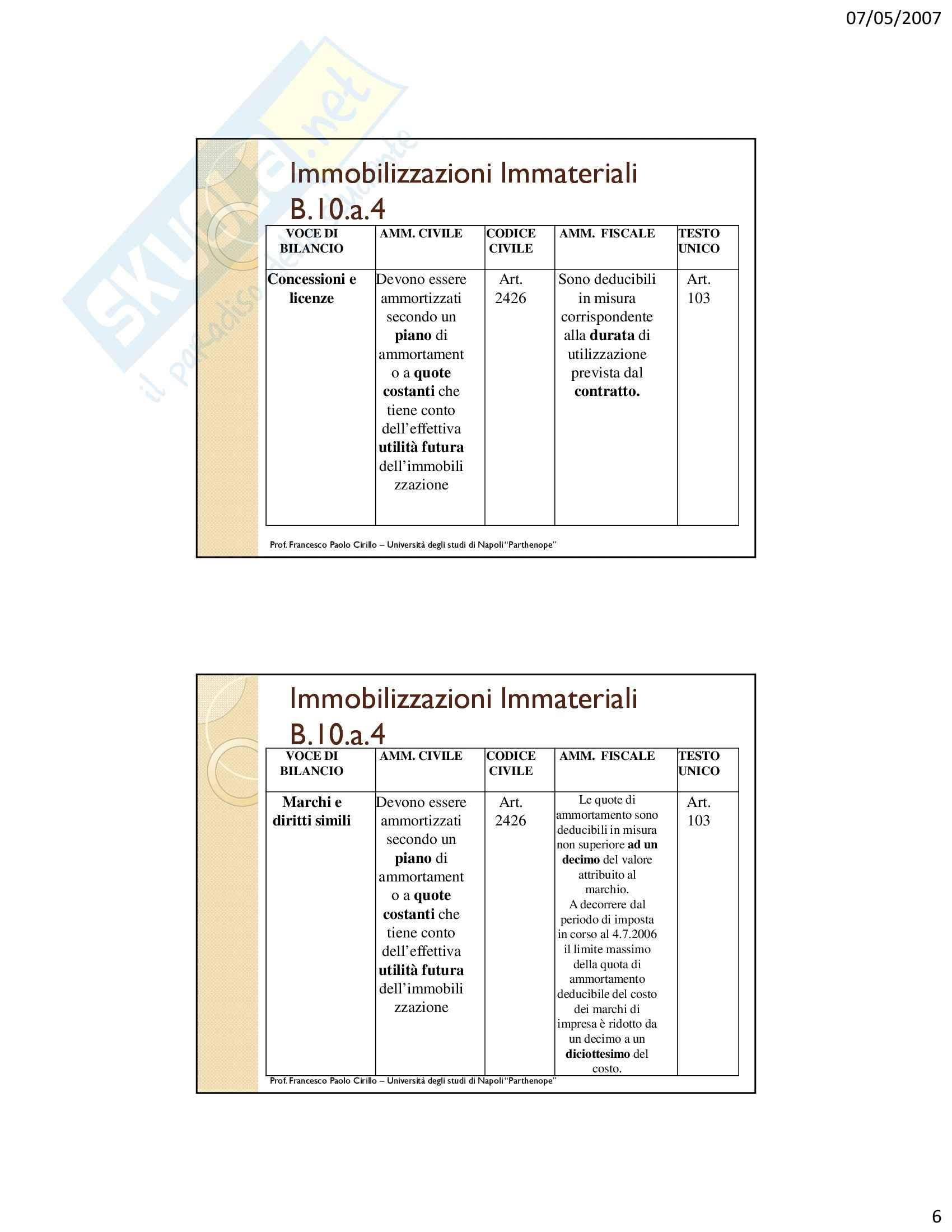 Ragioneria - immobilizzazioni immateriali e materiali - Appunti Pag. 6