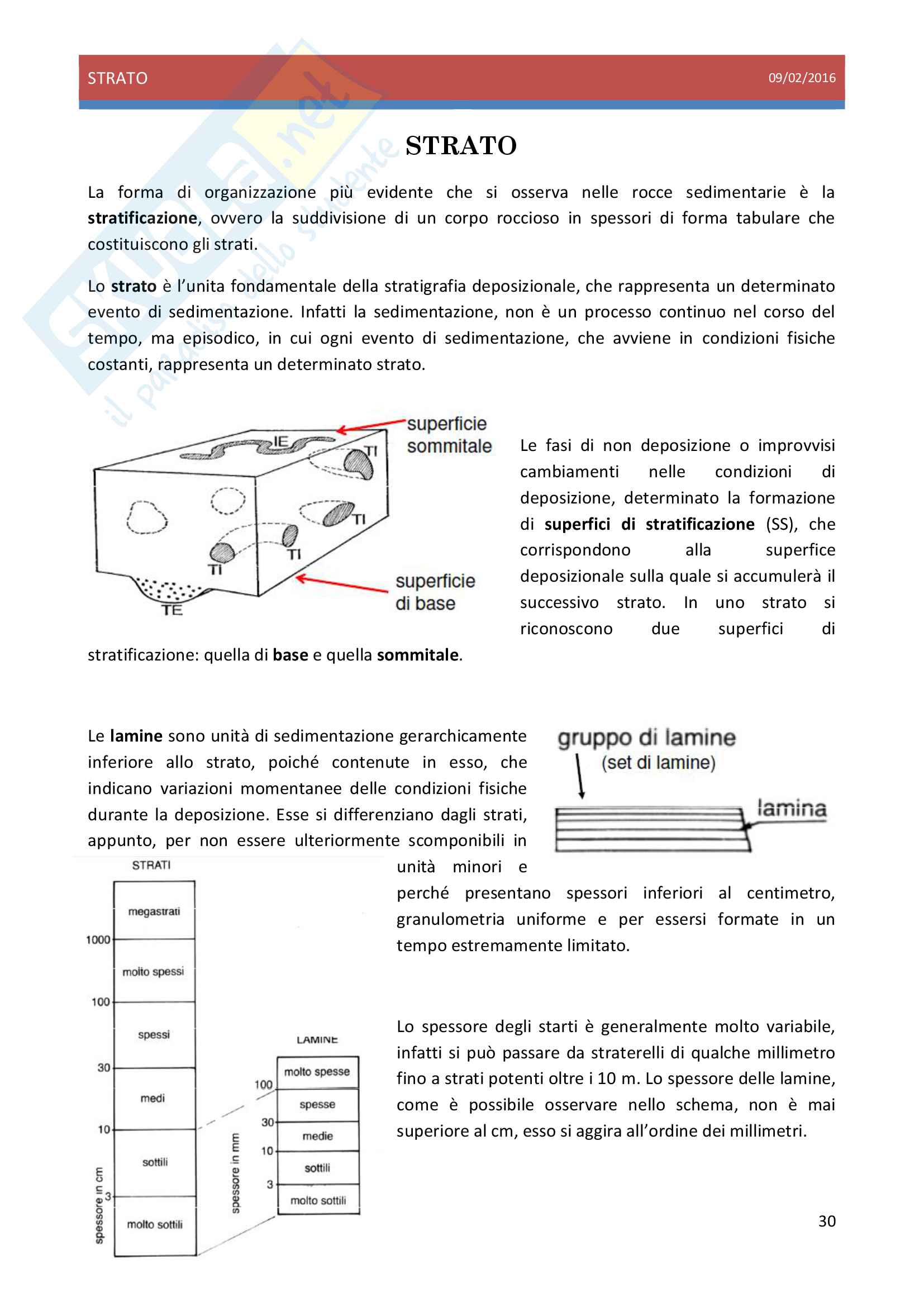 Rilevamento Geologico Pag. 31