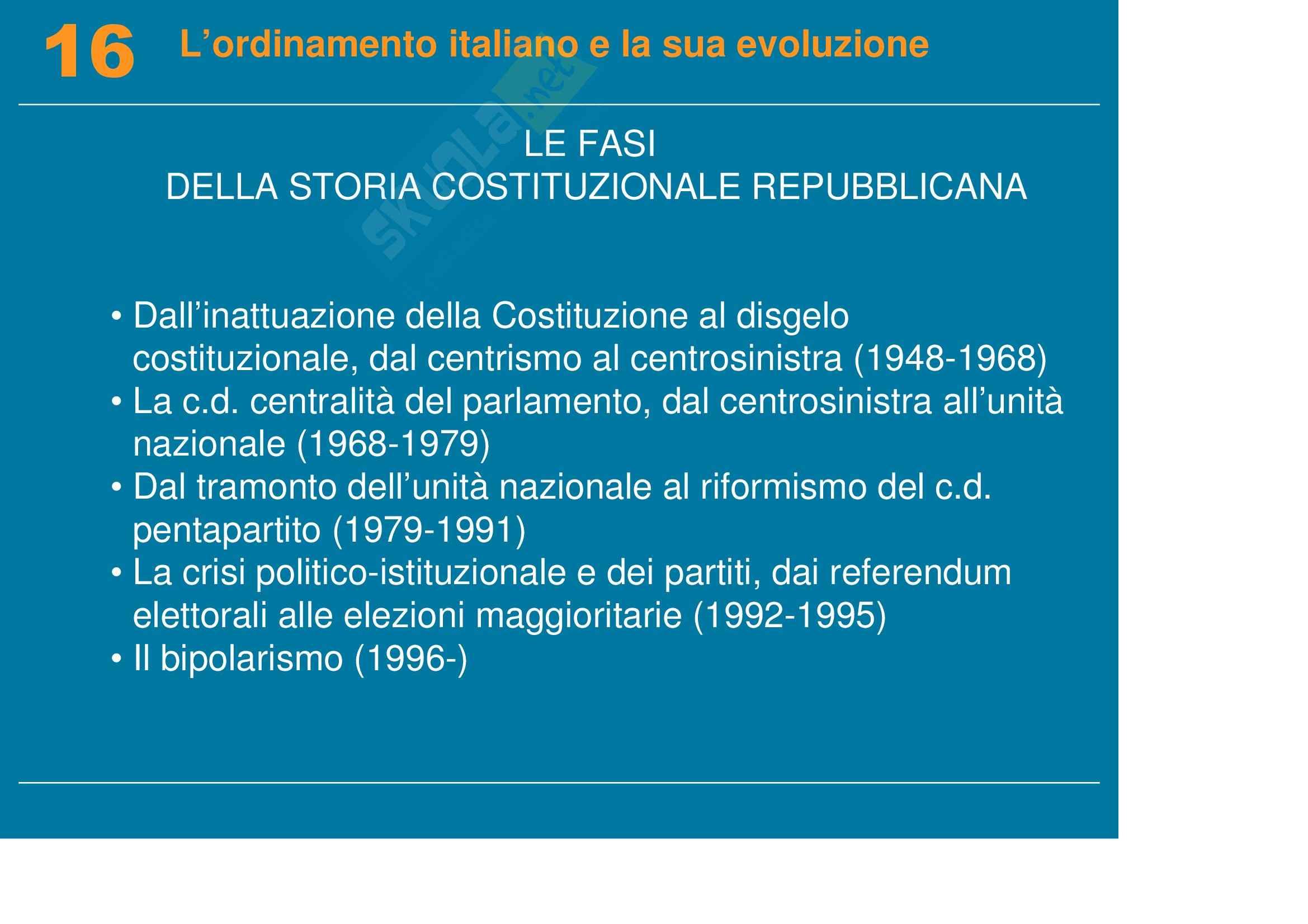 Diritto pubblico, dell'informazione e della comunicazioned - l'ordinamento italiano e la sua evoluzione Pag. 21