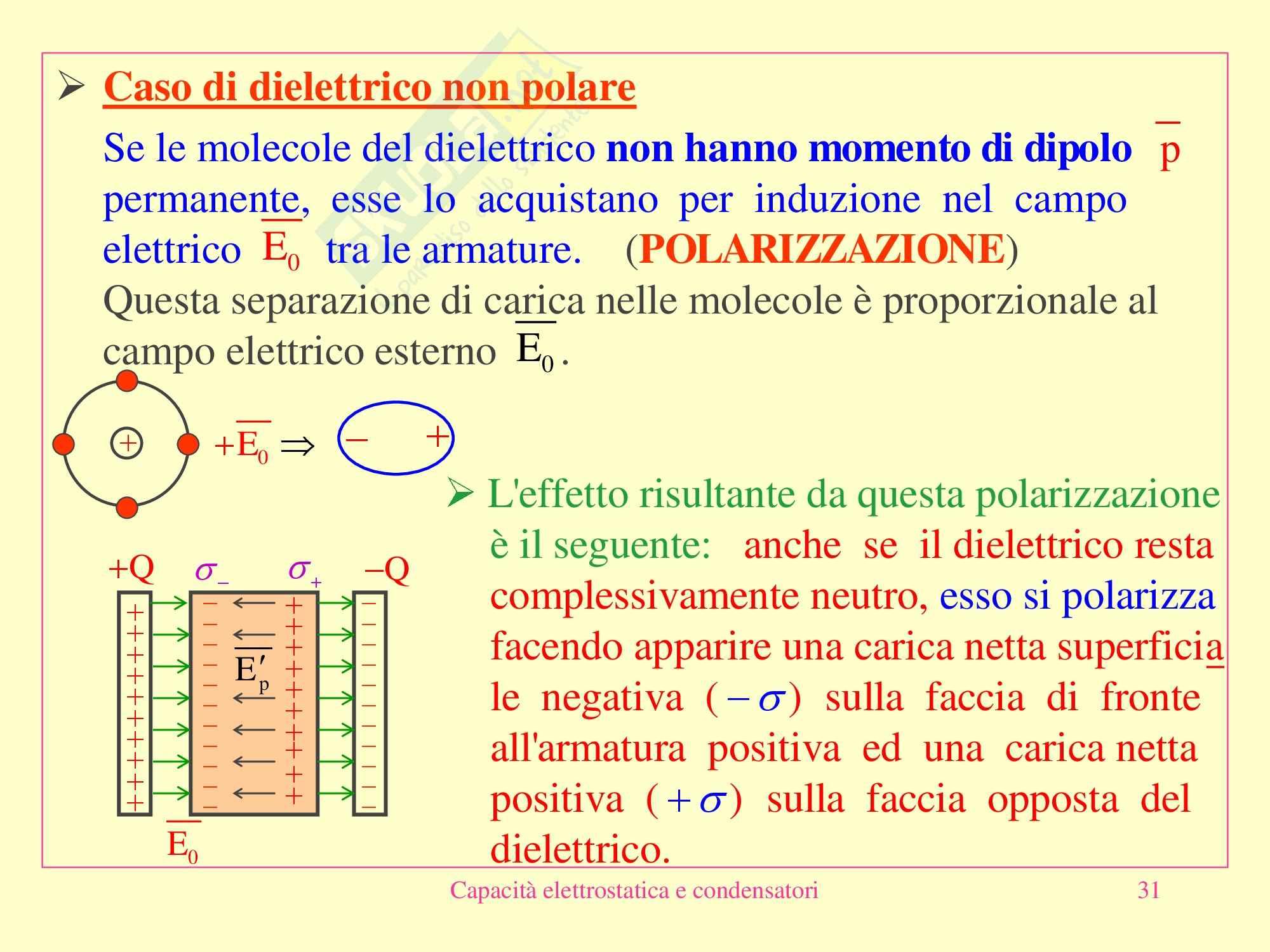 Fisica medica - Capacità elettrostatica e condensatori Pag. 31