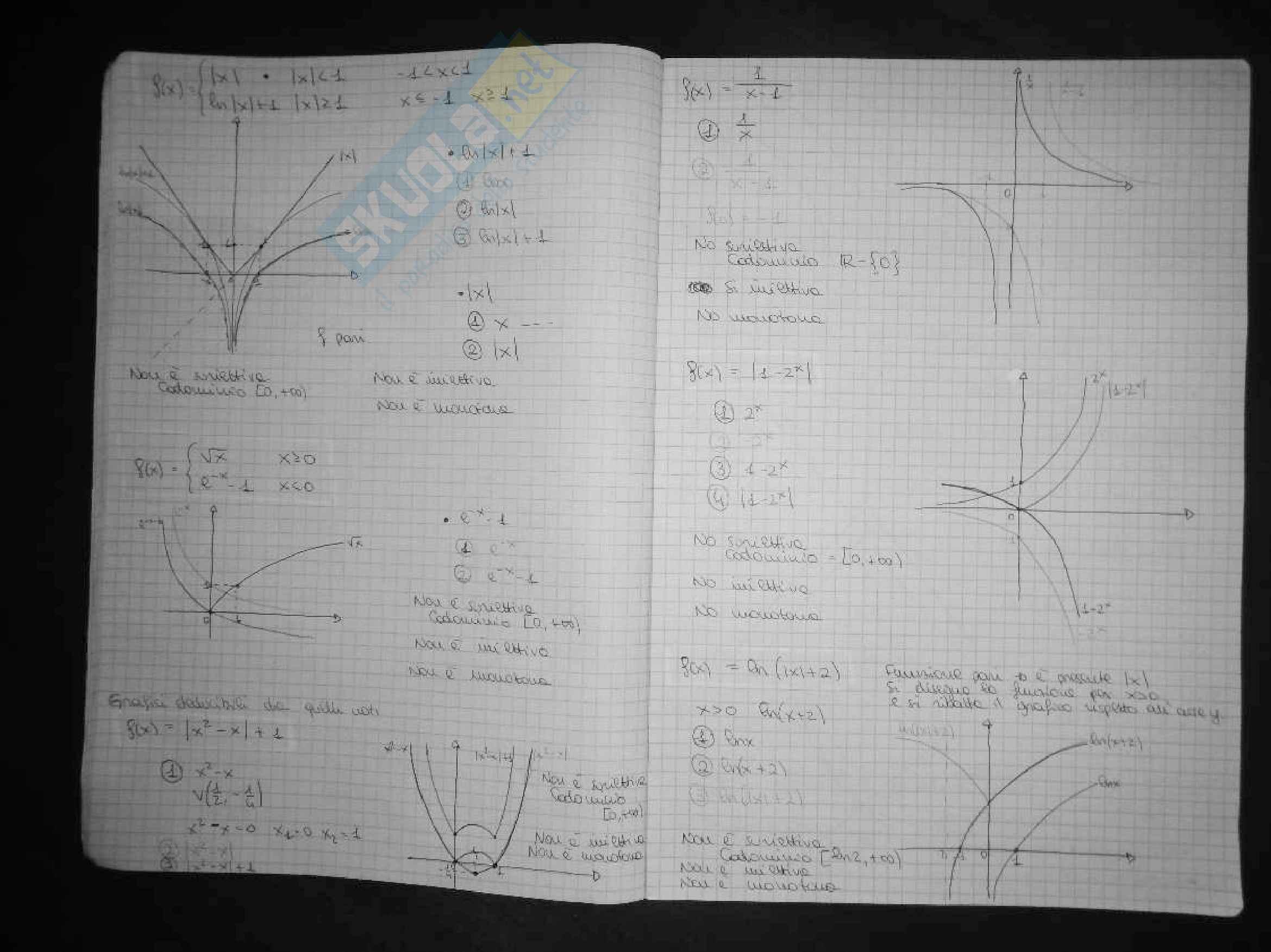Esercitazioni matematica generale Pag. 11