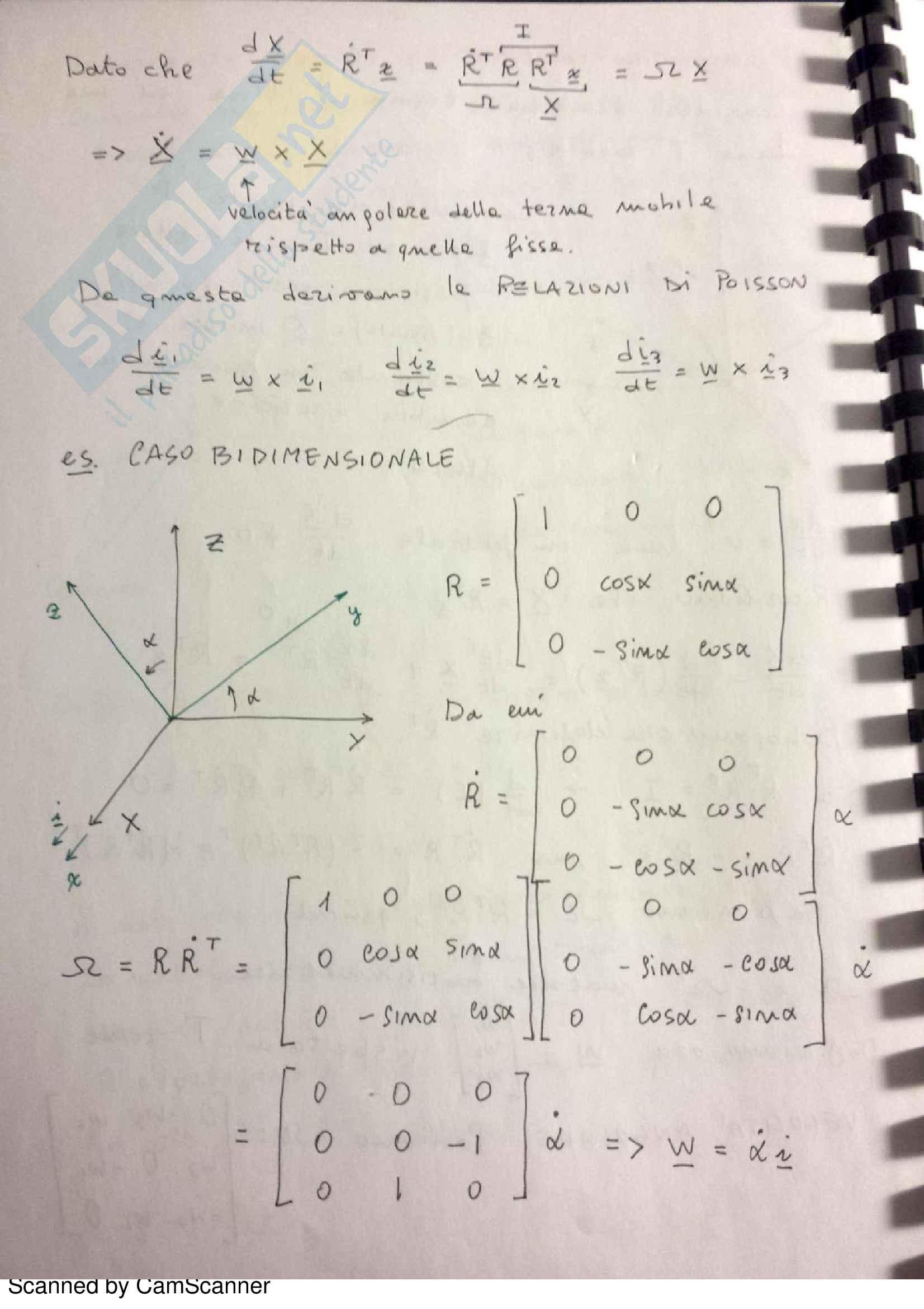 Appunti di Meccanica Razionale Pag. 6