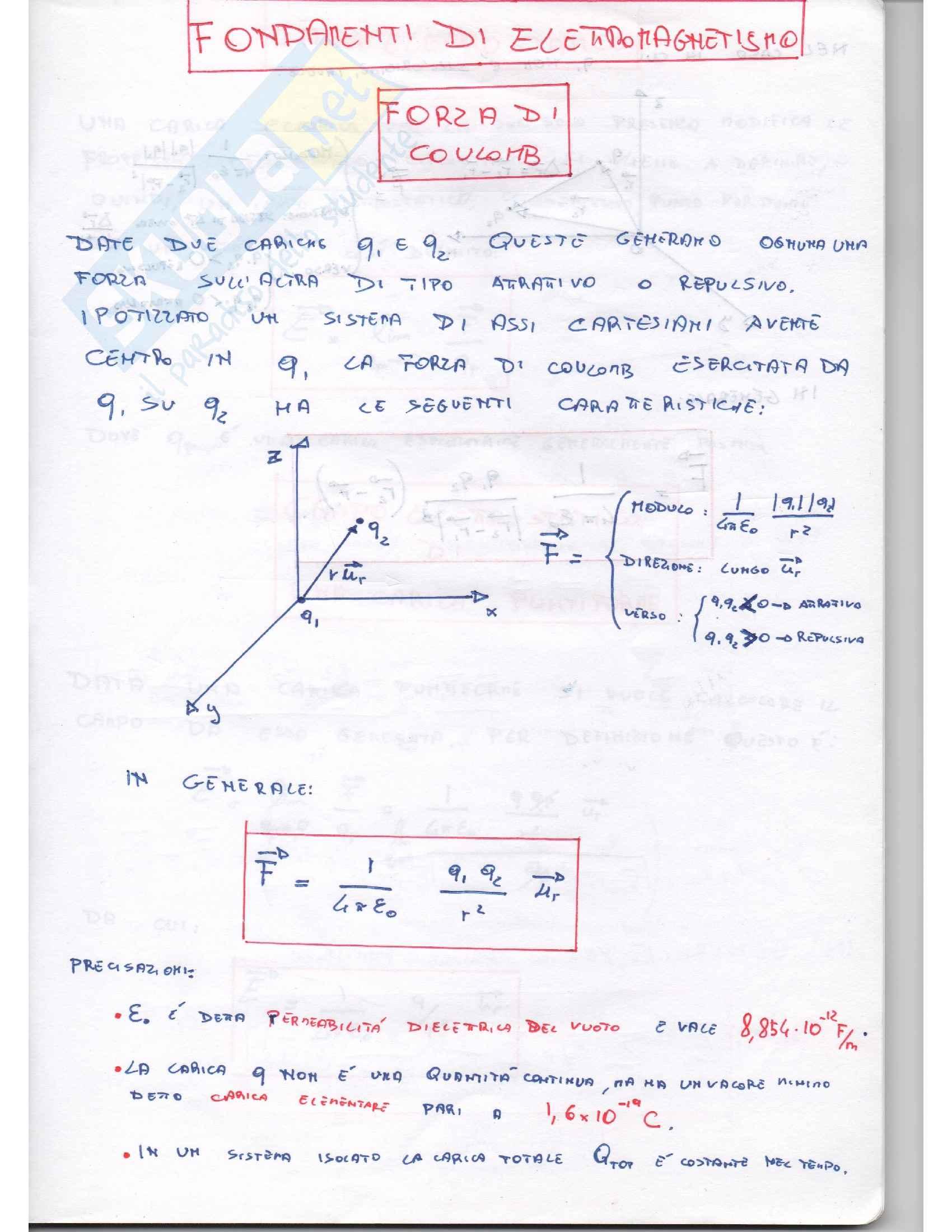 Fondamenti di Elettromagnetismo
