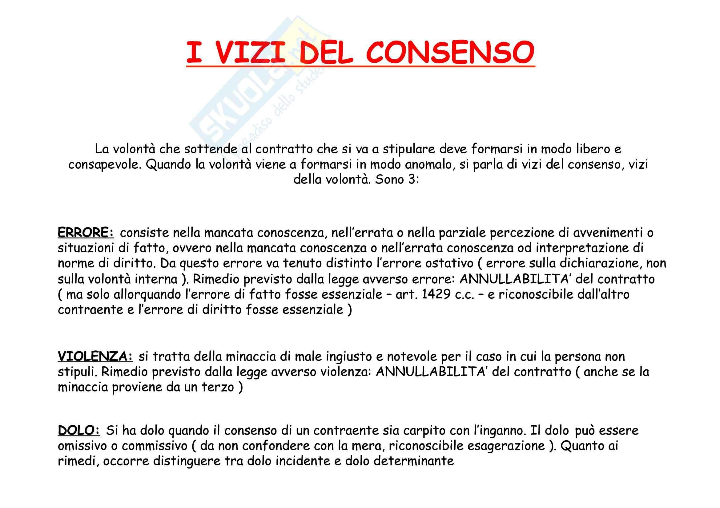 Diritto privato 1 - Il contratto Pag. 21