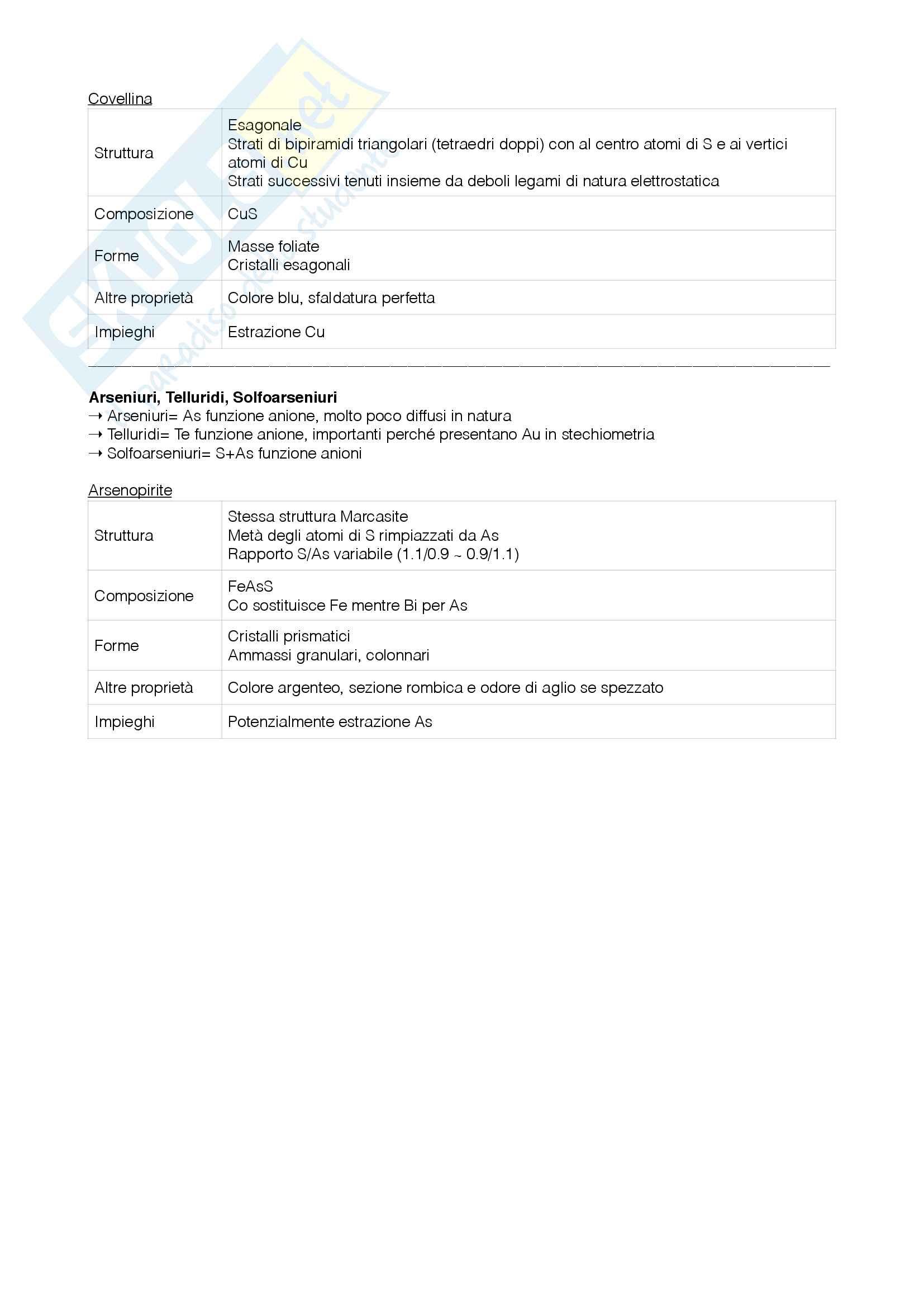 Sistematica dei minerali Pag. 31
