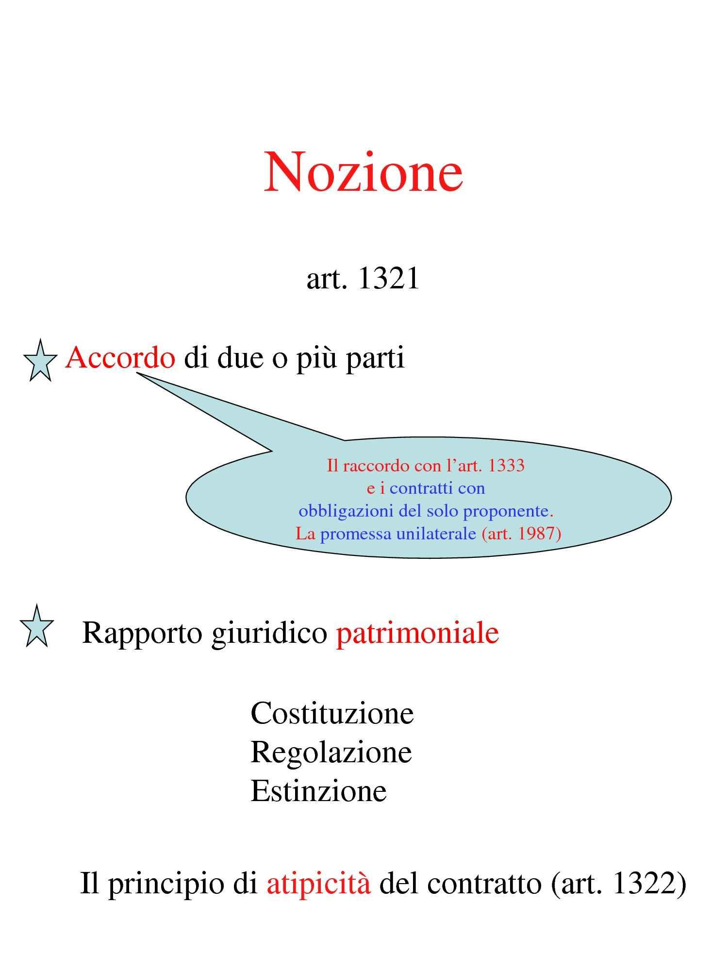 dispensa C. Rimini Istituzioni di diritto privato