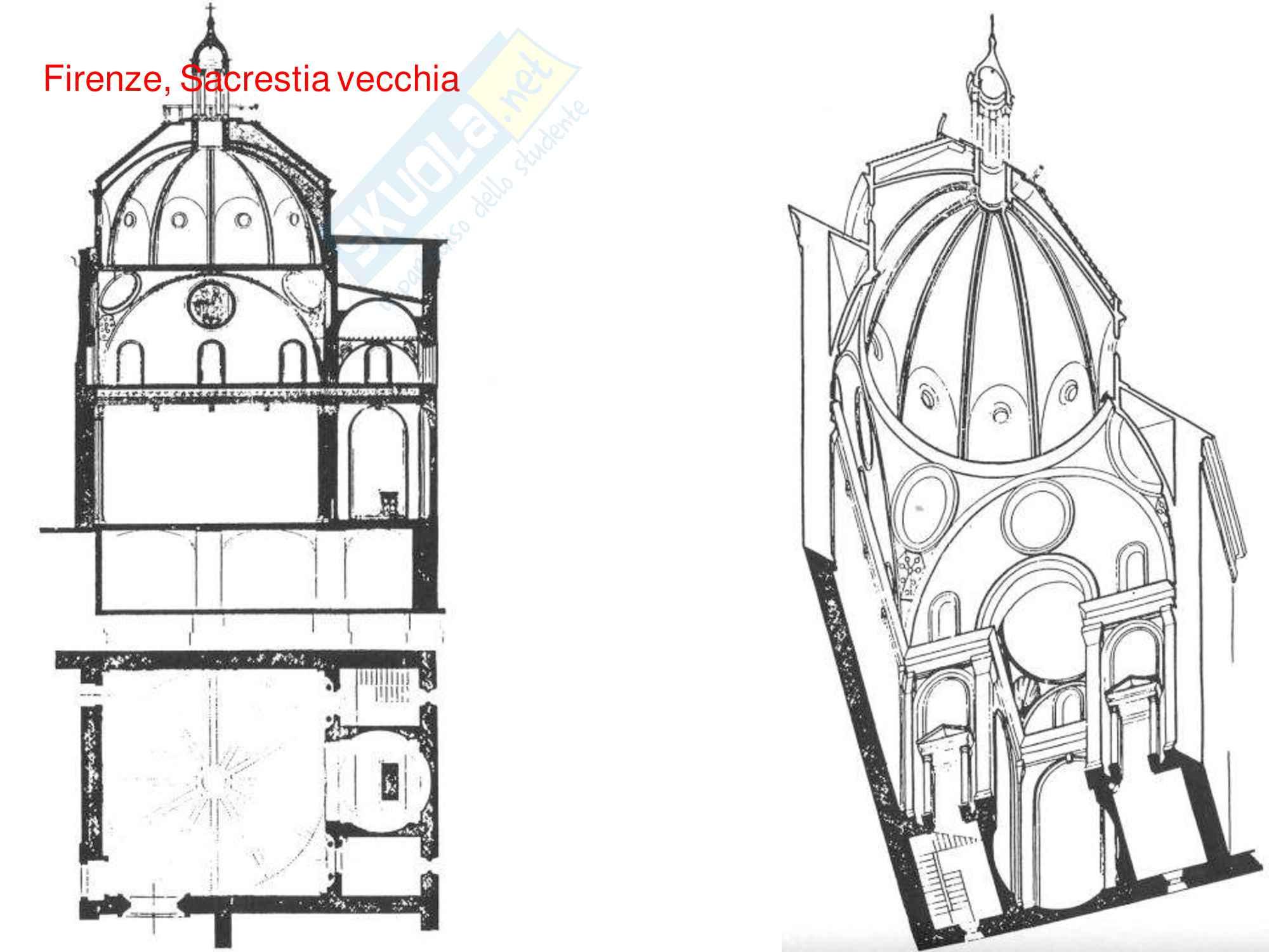 Storia dell'architettura e delle Tecniche Costruttive - Temi d'esame svolti Pag. 26