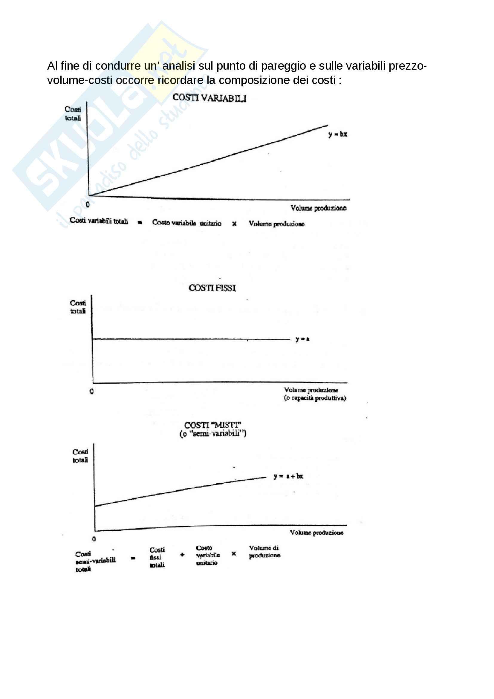 Analisi economico finanziarie d'impresa Pag. 16