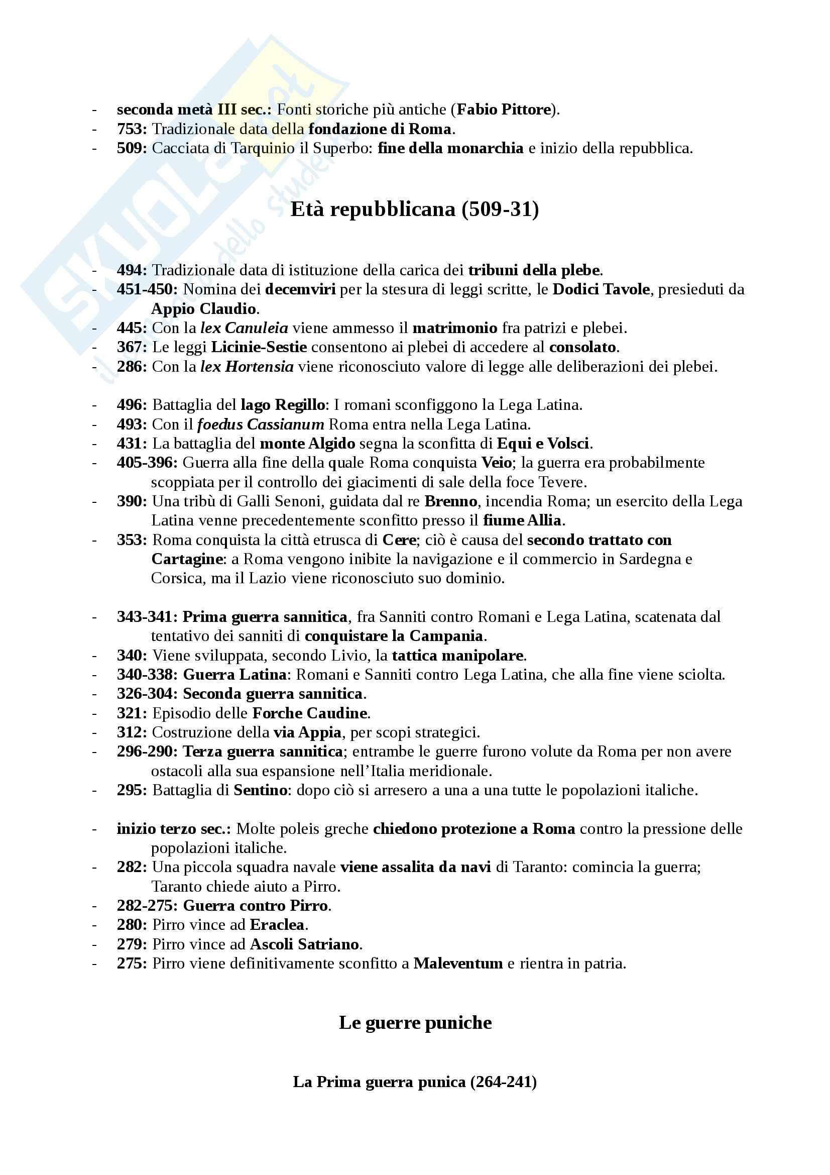 Storia romana - Cronologia (Età Repubblicana)