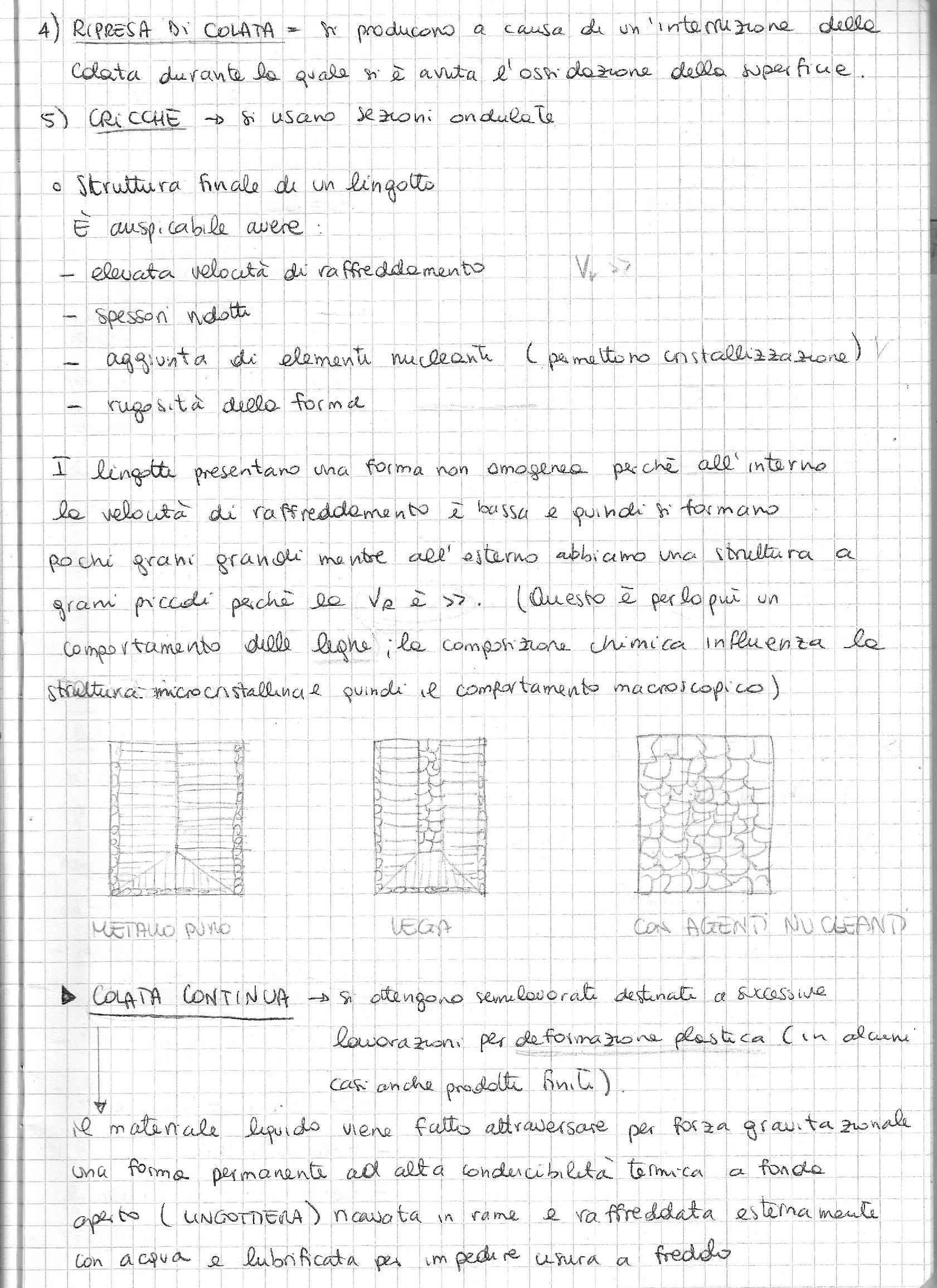 Tecnologia dei processi produttivi - Appunti Pag. 21