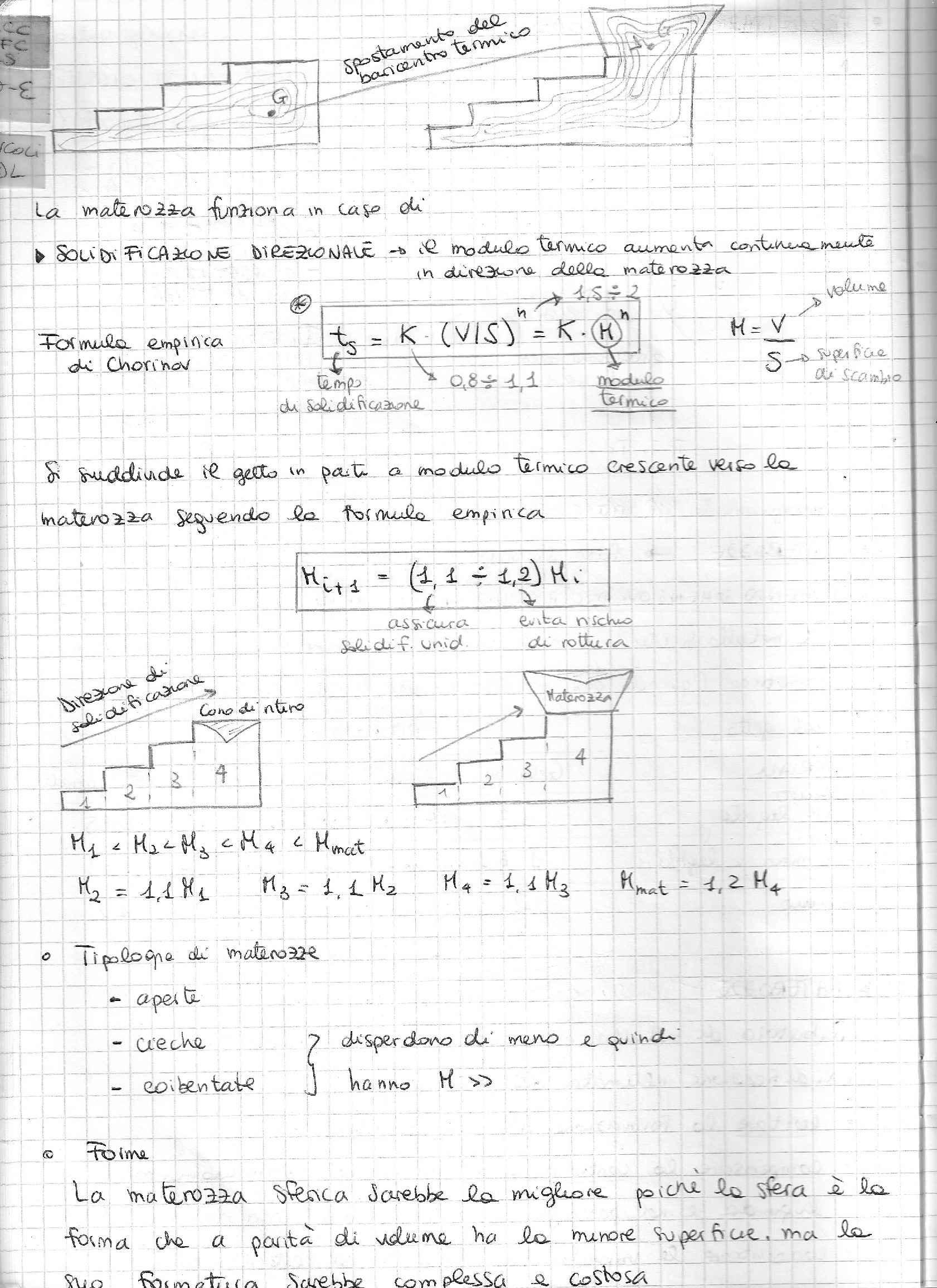 Tecnologia dei processi produttivi - Appunti Pag. 26