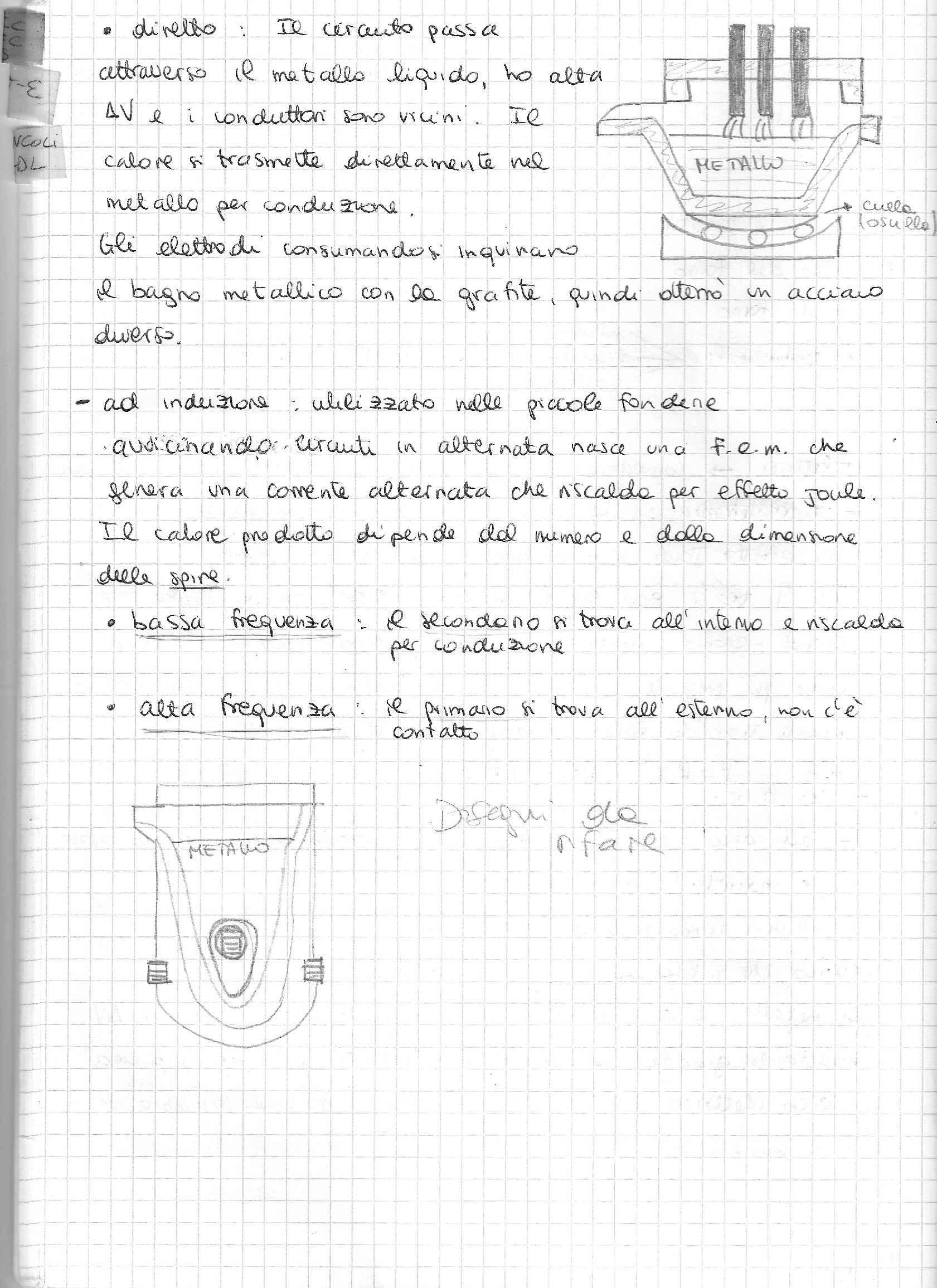 Tecnologia dei processi produttivi - Appunti Pag. 36