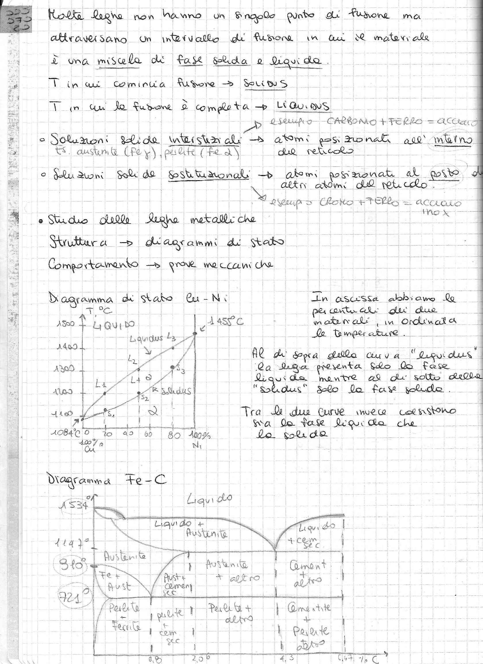 Tecnologia dei processi produttivi - Appunti Pag. 6