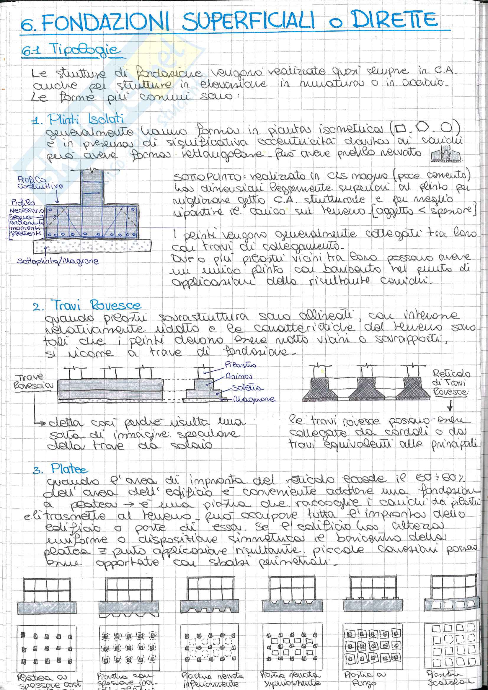 Riassunto esame Fondamenti di Geotecnica, prof. Desideri, libro consigliato Fondazioni, C. Viggiani: fondazioni superficiali o dirette