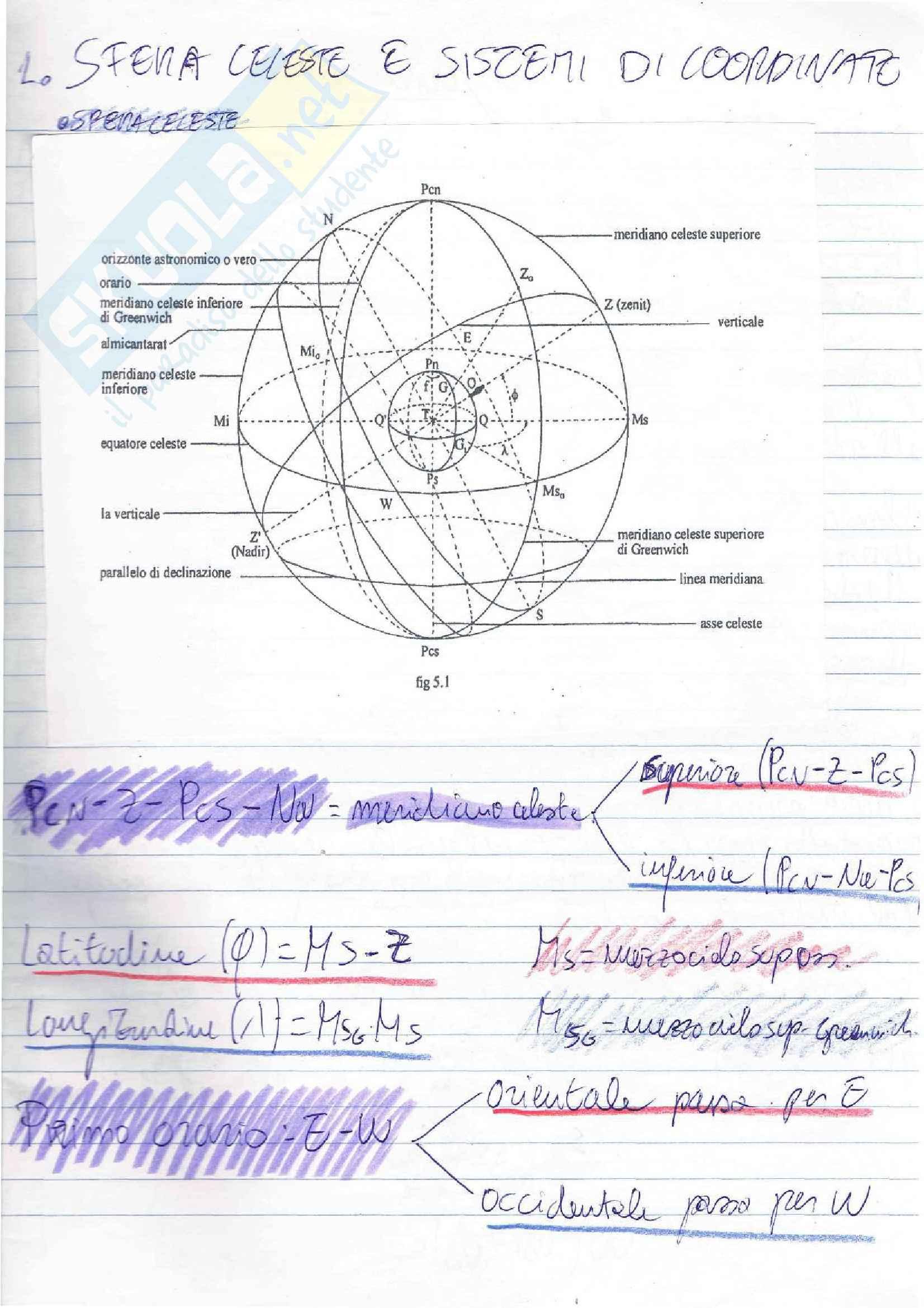Lezioni, Navigazione Astronomica