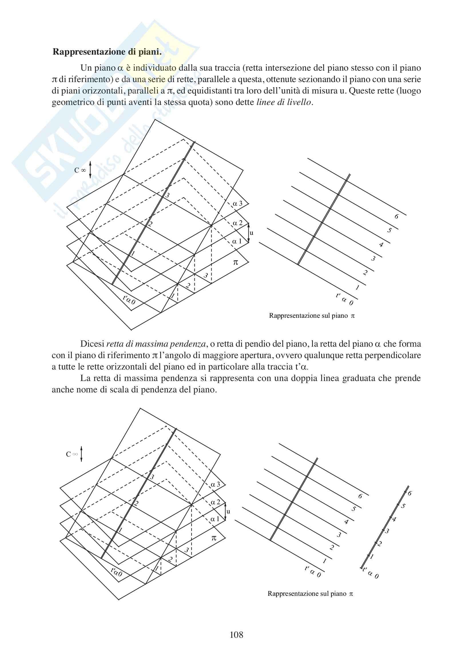 Disegno - Proiezioni Quotate Pag. 6