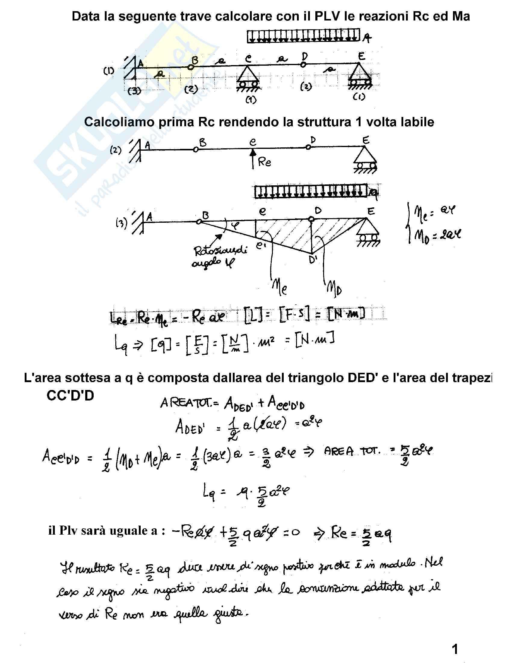 Meccanica razionale - Appunti