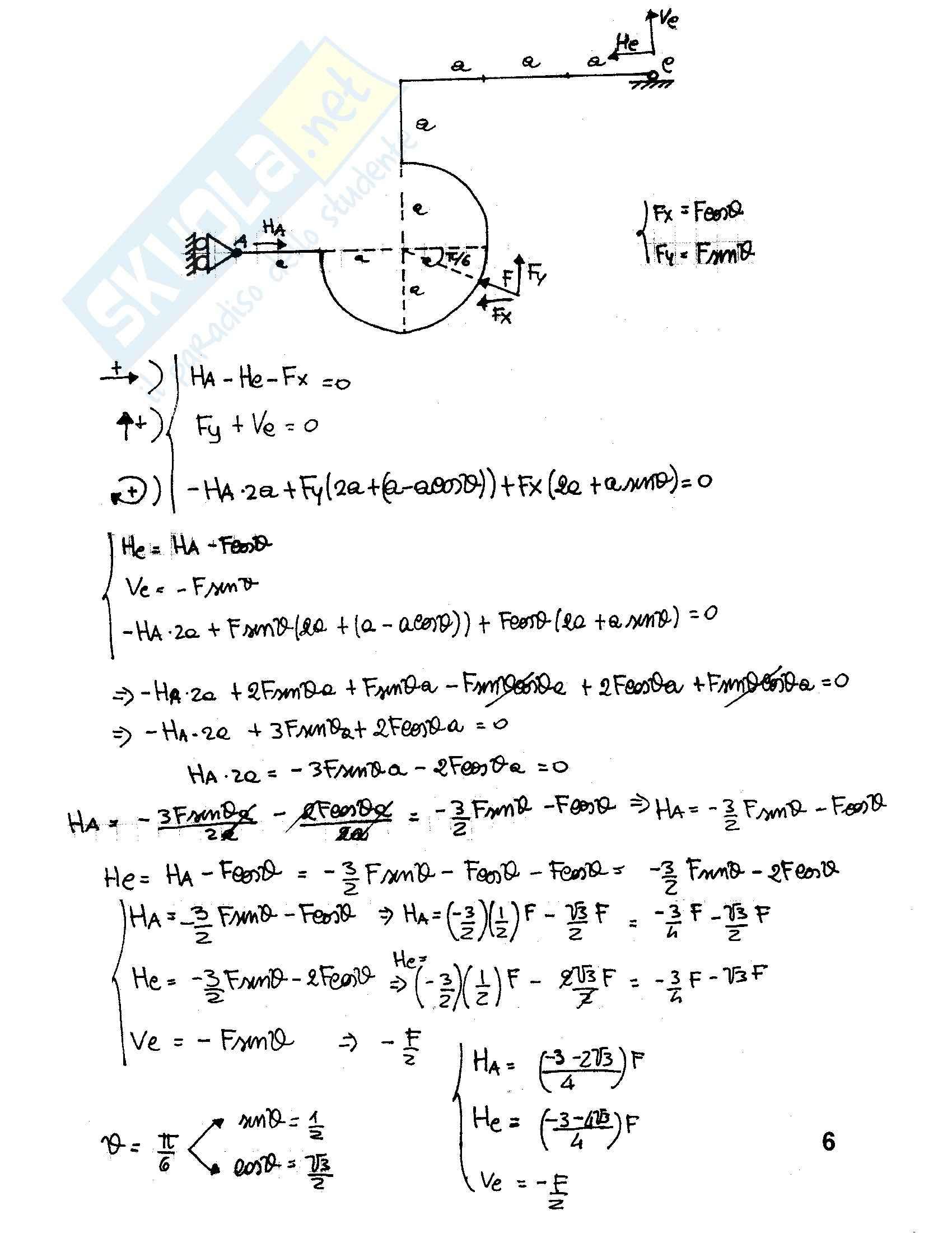 Meccanica razionale - Appunti Pag. 6
