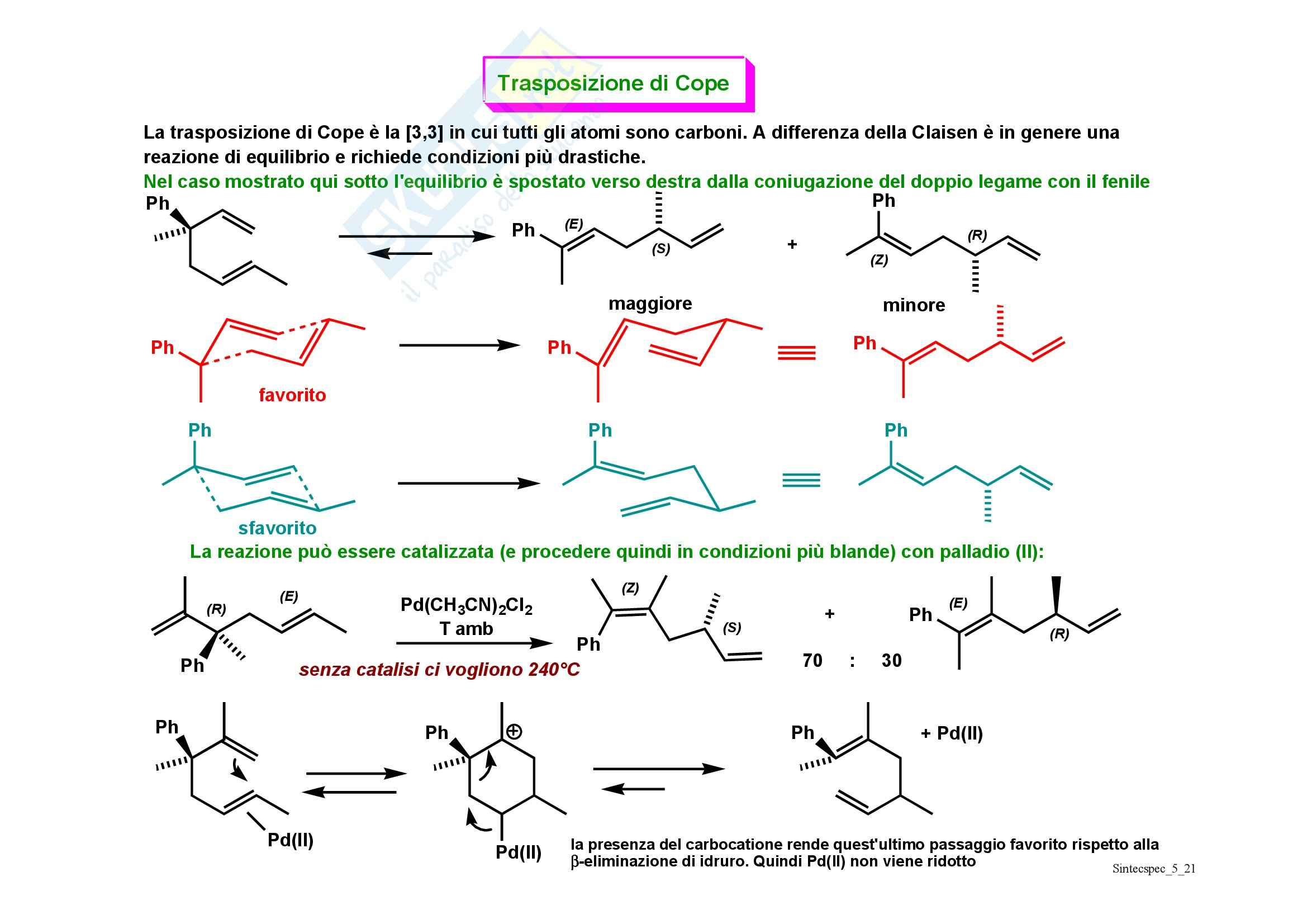 Chimica organica - Diels-Alder Pag. 21