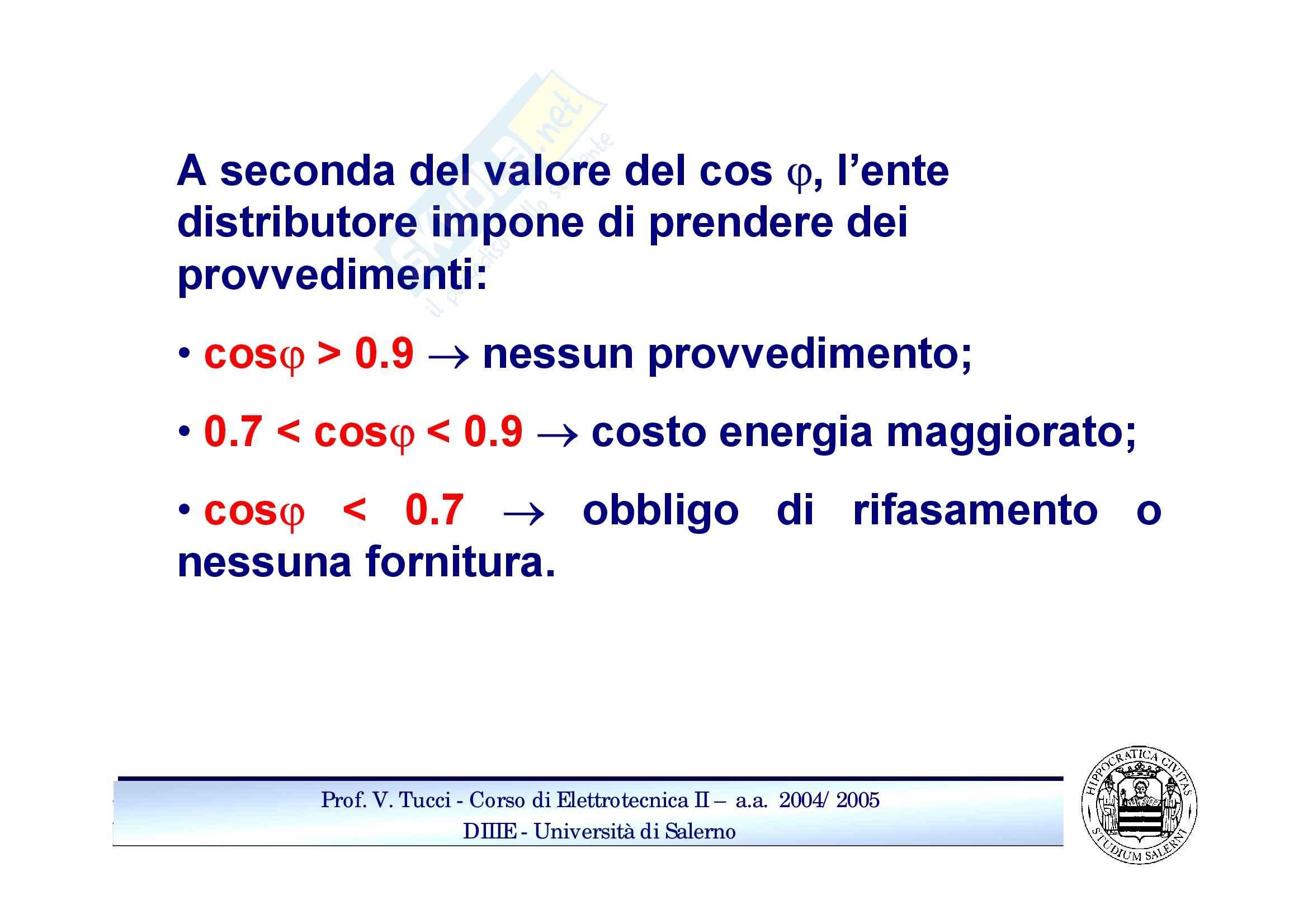 Potenziali sinusoidali Pag. 21