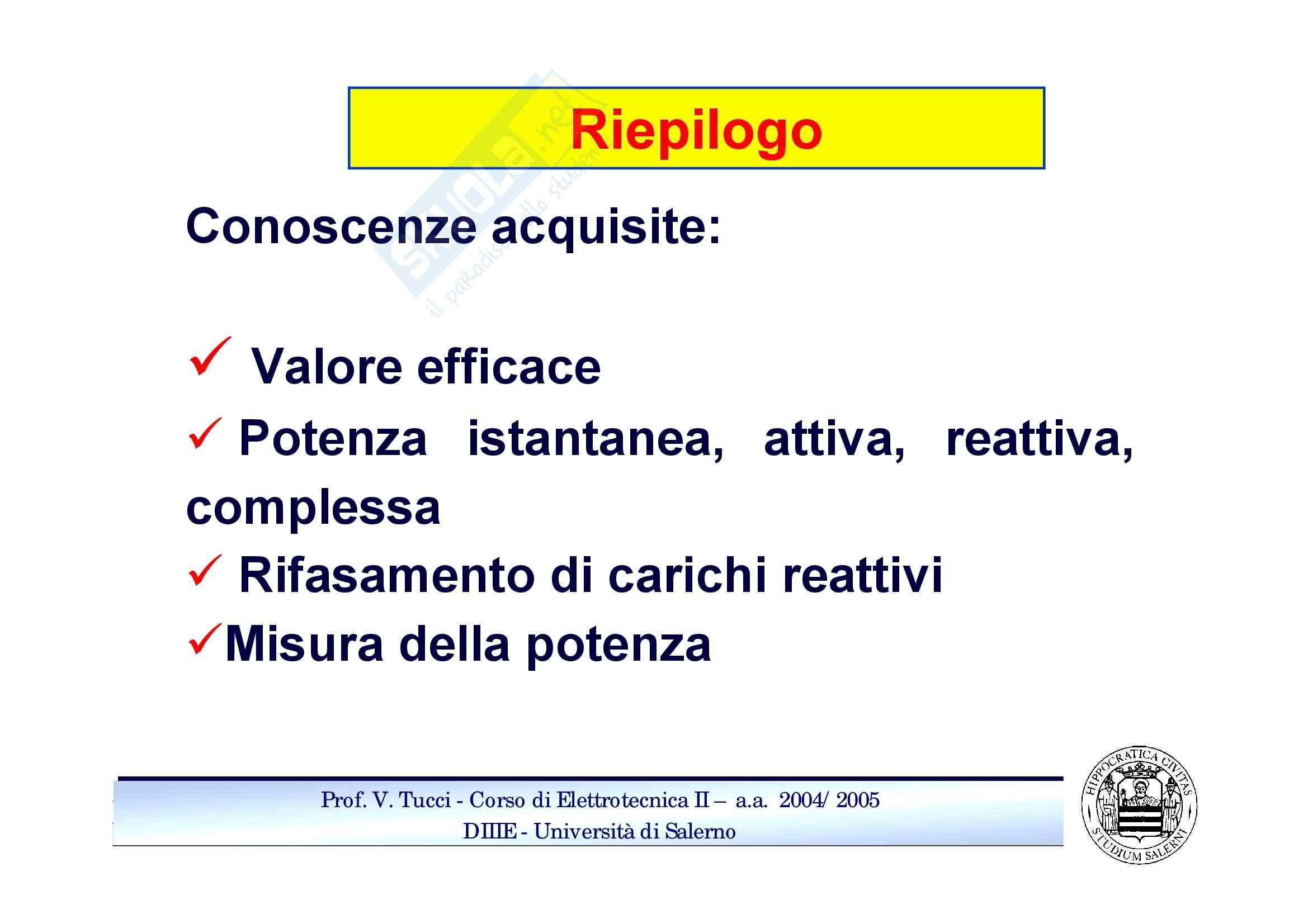 Potenziali sinusoidali Pag. 31