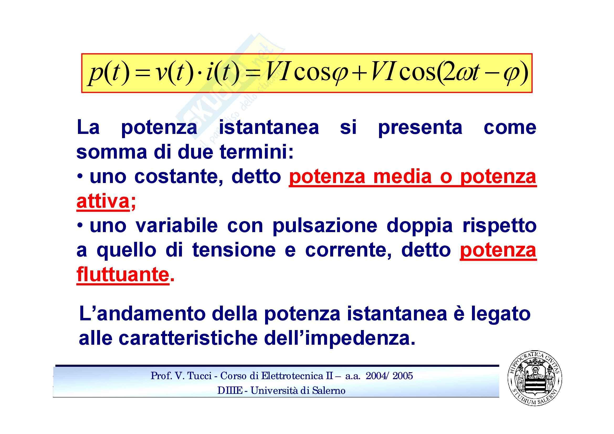 Potenziali sinusoidali Pag. 6