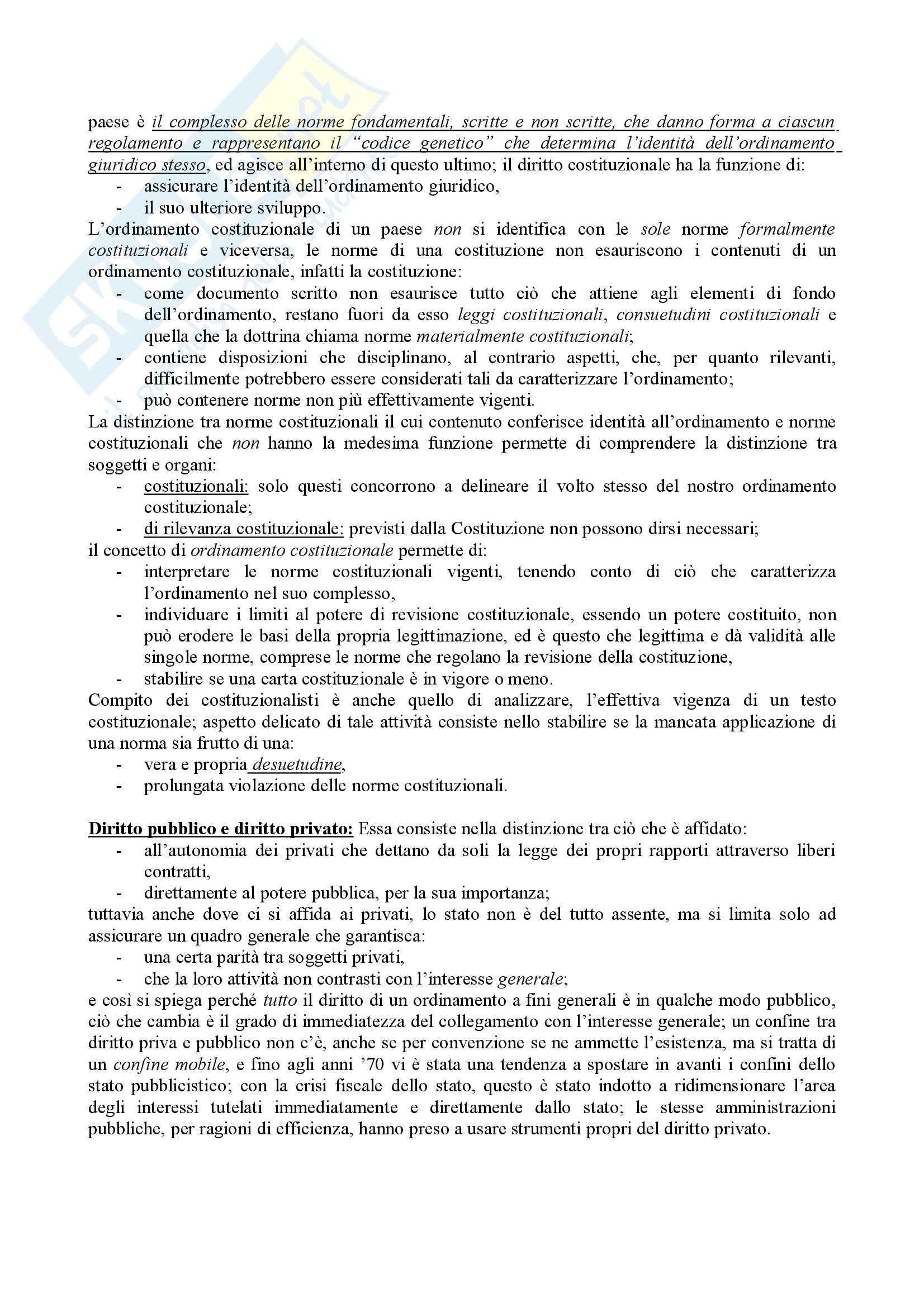 Diritto pubblico - Dispensa Pag. 2