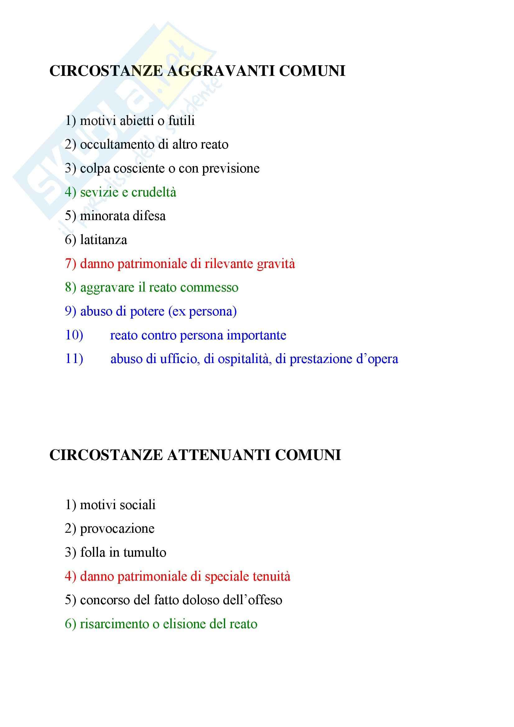 Circostanze di reato - Schemi di diritto penale