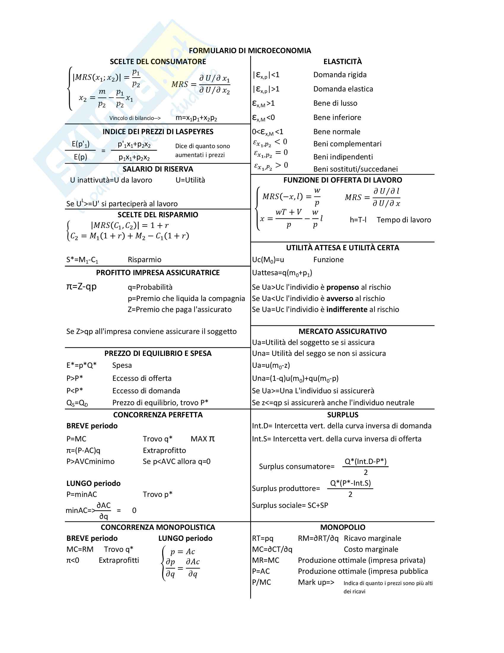 Formulario di Microeconomia