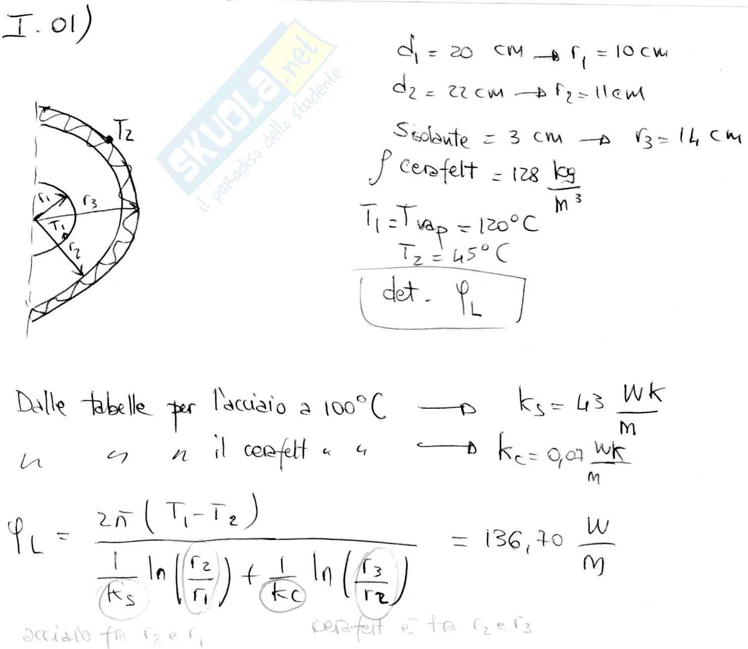 esercitazione V. Giaretto Termodinamica applicata e trasmissione del calore