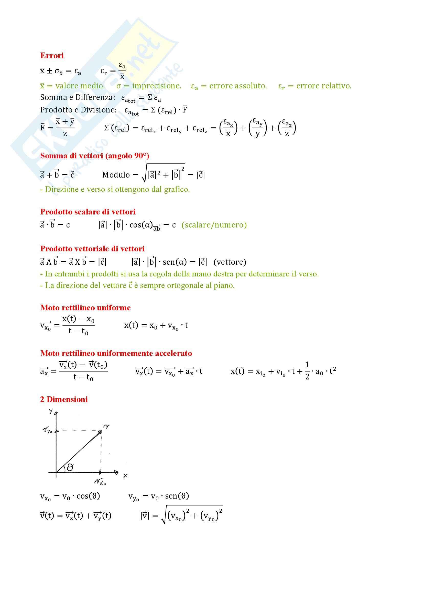 Fisica - Formule moti, termodinamica, elettromagnetismo