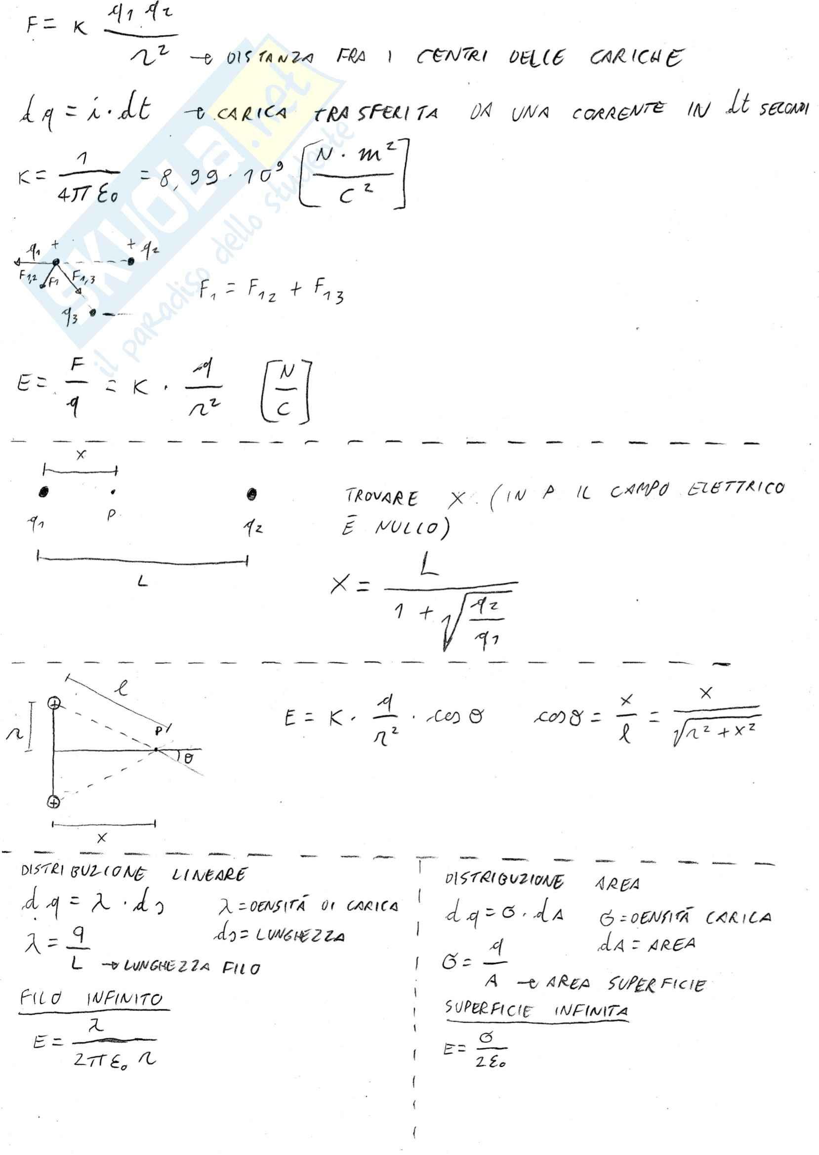 Fisica - Formule moti, termodinamica, elettromagnetismo Pag. 11