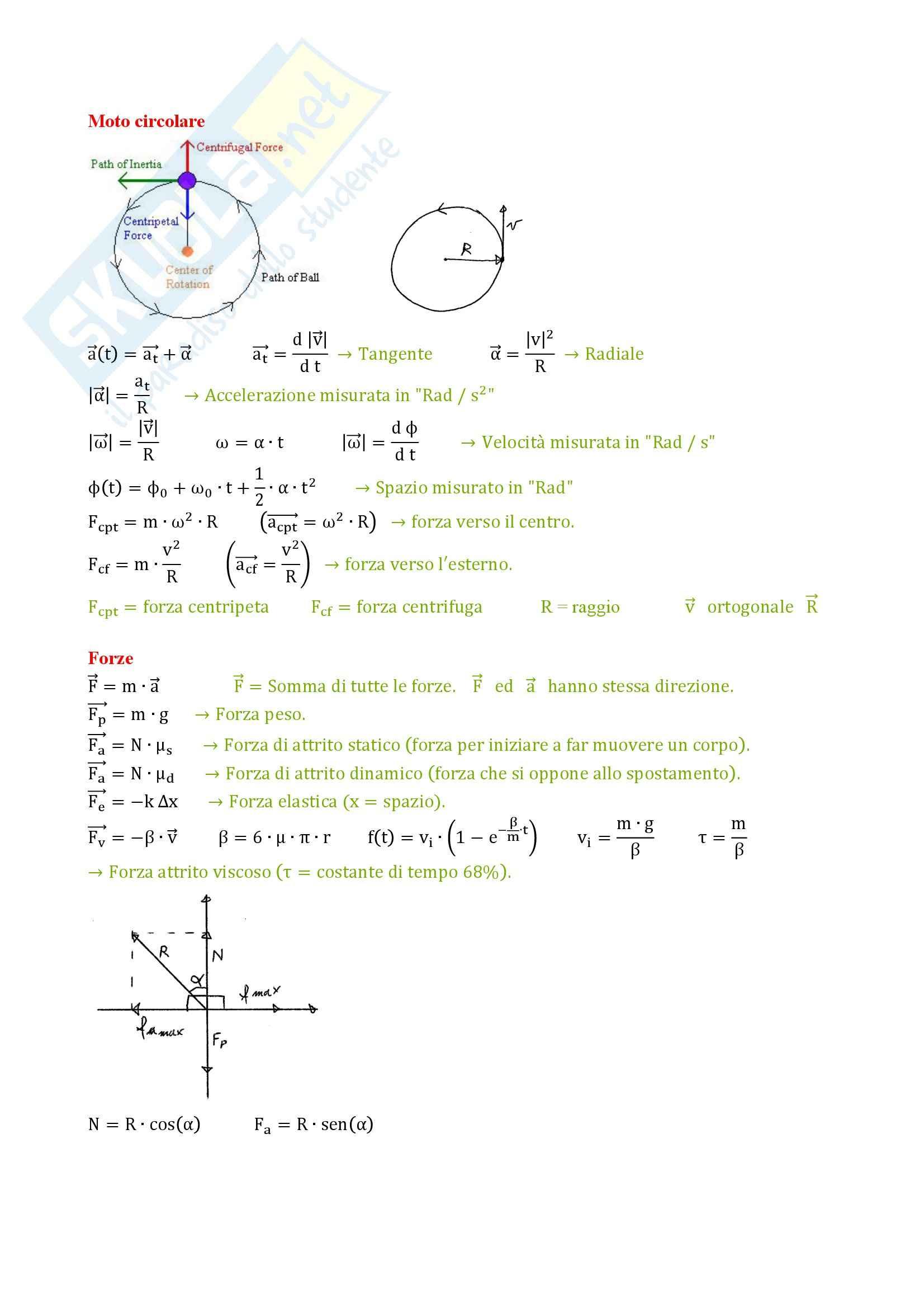 Fisica - Formule moti, termodinamica, elettromagnetismo Pag. 2