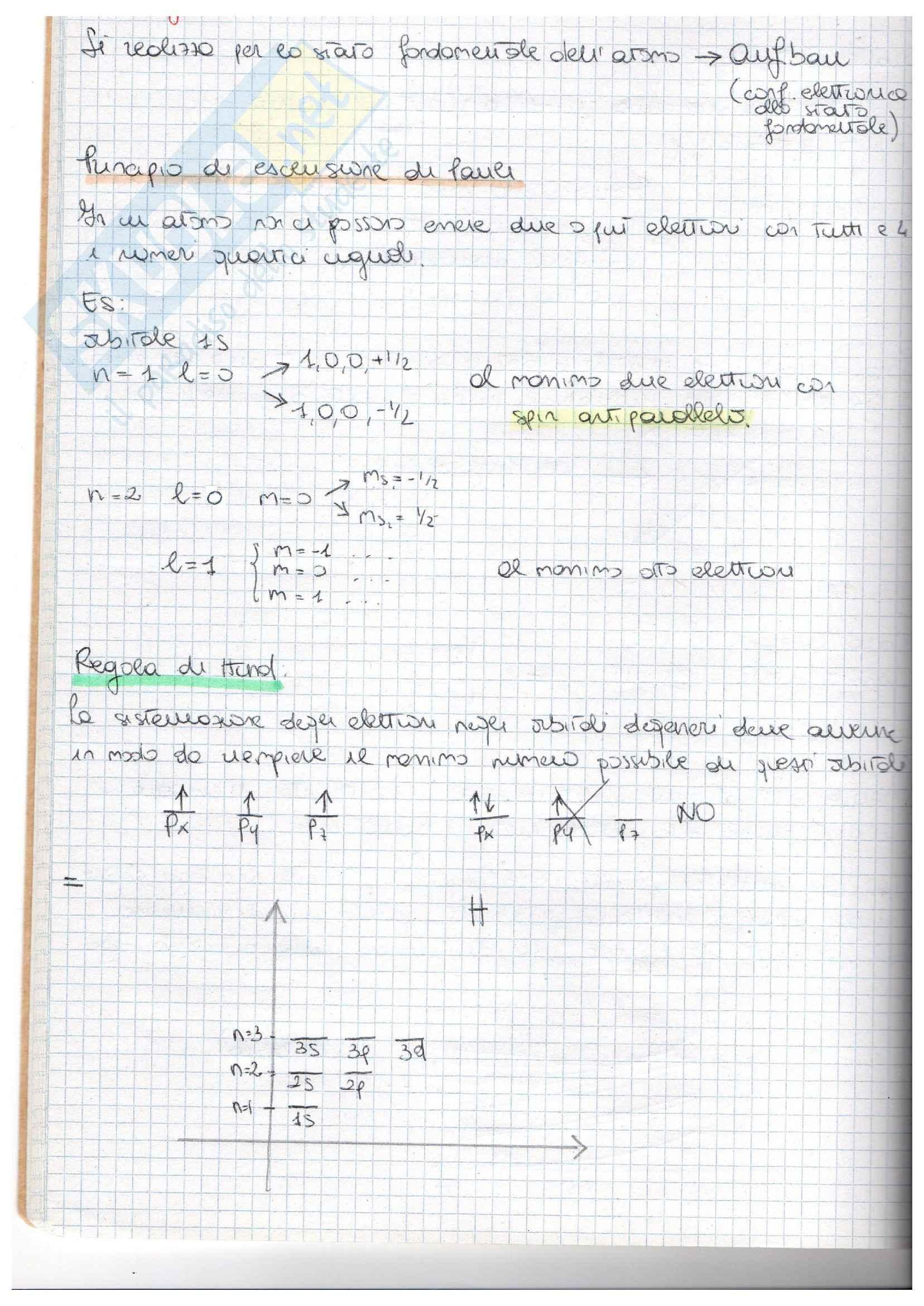 Configurazione elettronica, Chimica